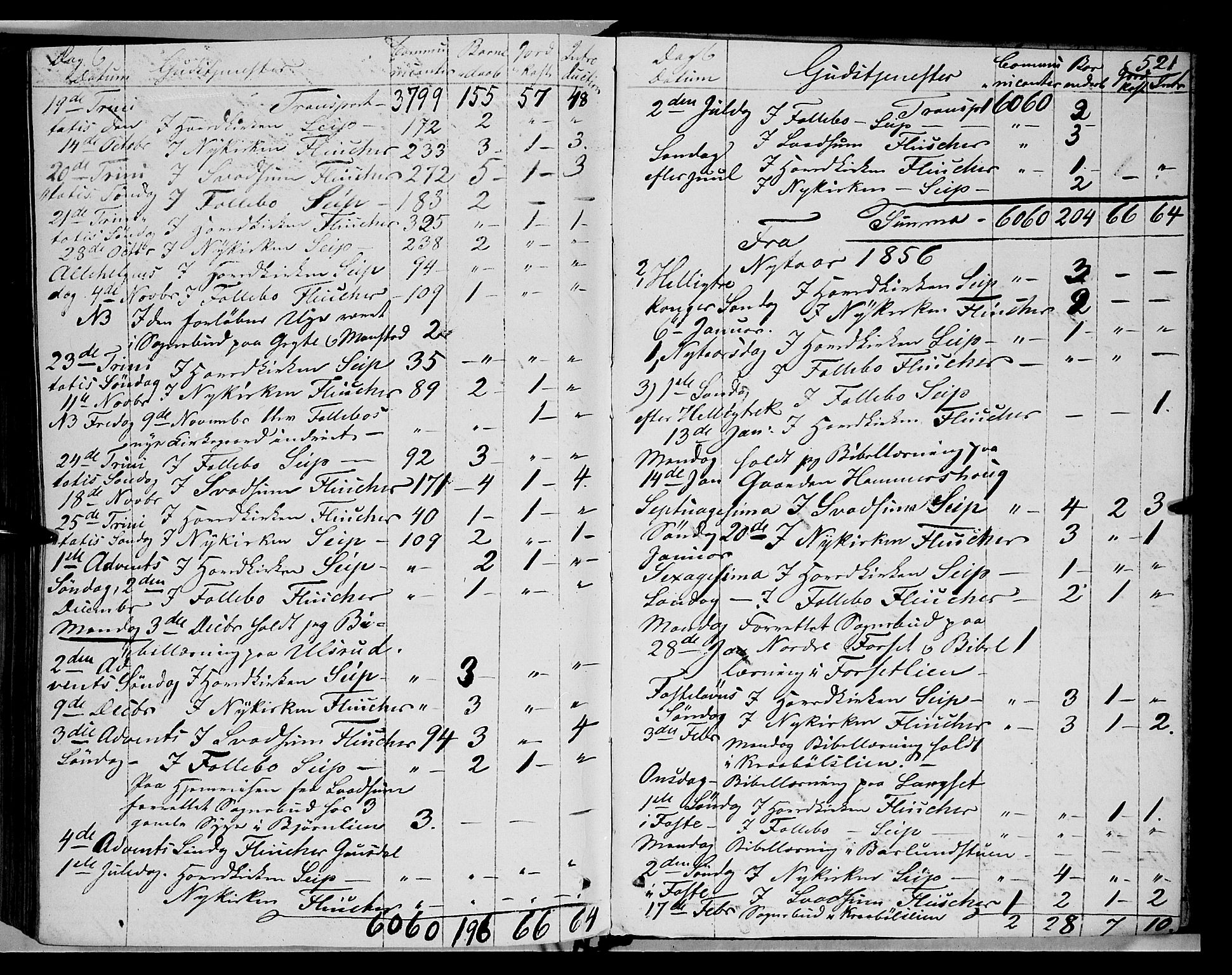 SAH, Gausdal prestekontor, Ministerialbok nr. 8, 1850-1861, s. 521