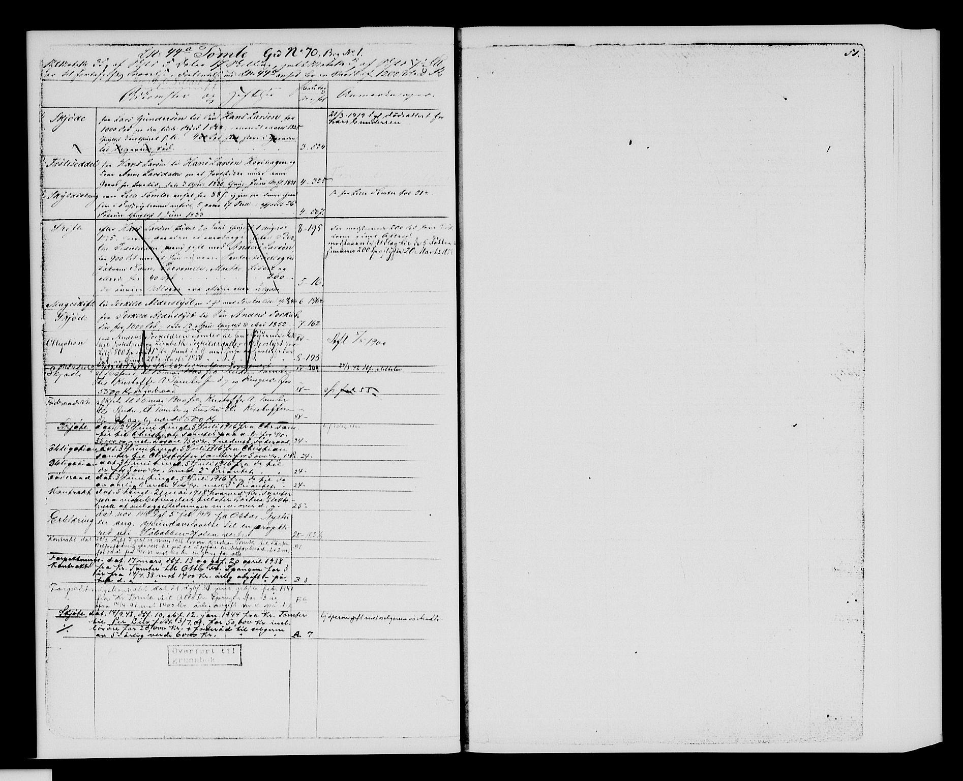 SAH, Sør-Hedmark sorenskriveri, H/Ha/Hac/Hacc/L0001: Panteregister nr. 3.1, 1855-1943, s. 51