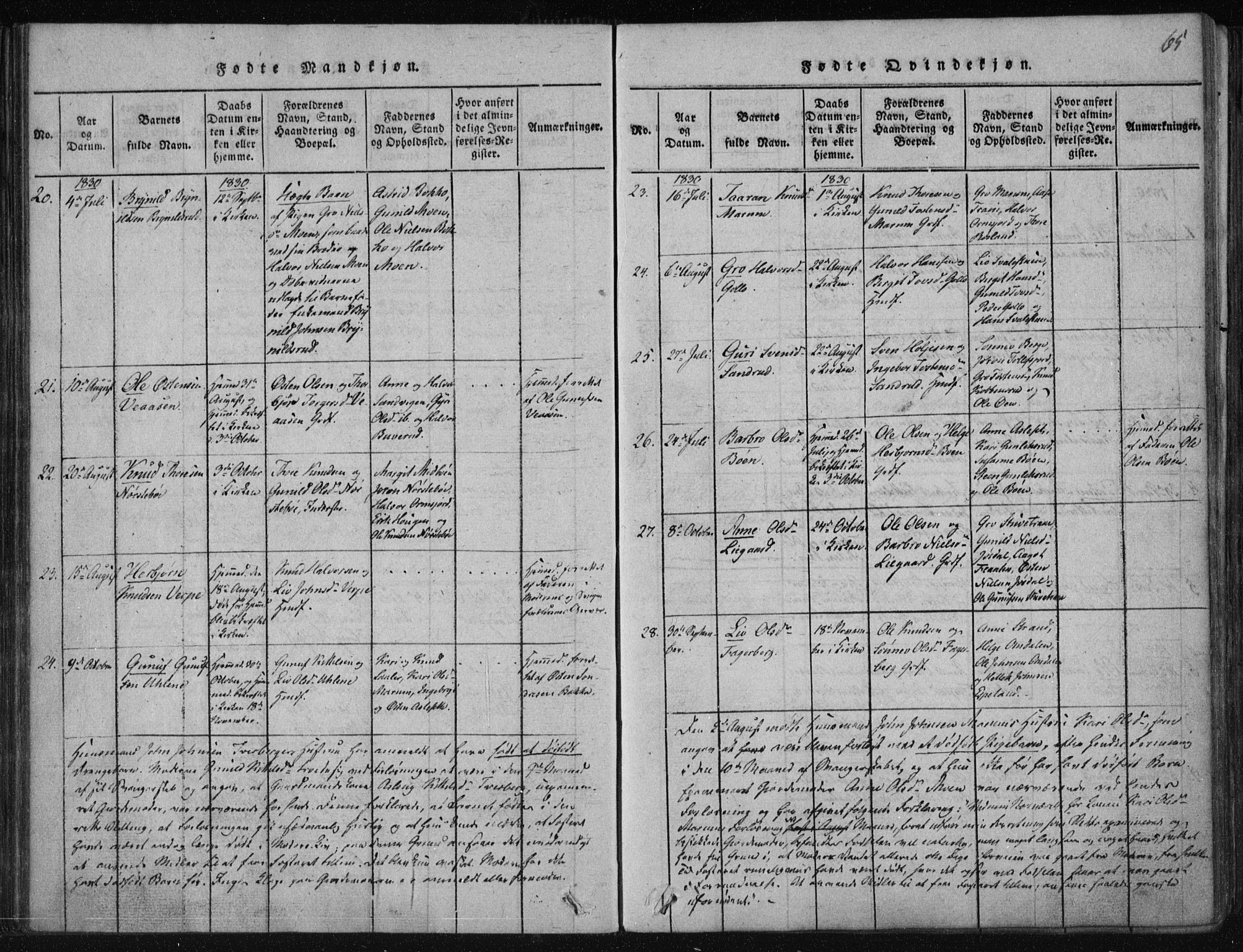 SAKO, Tinn kirkebøker, F/Fa/L0004: Ministerialbok nr. I 4, 1815-1843, s. 65