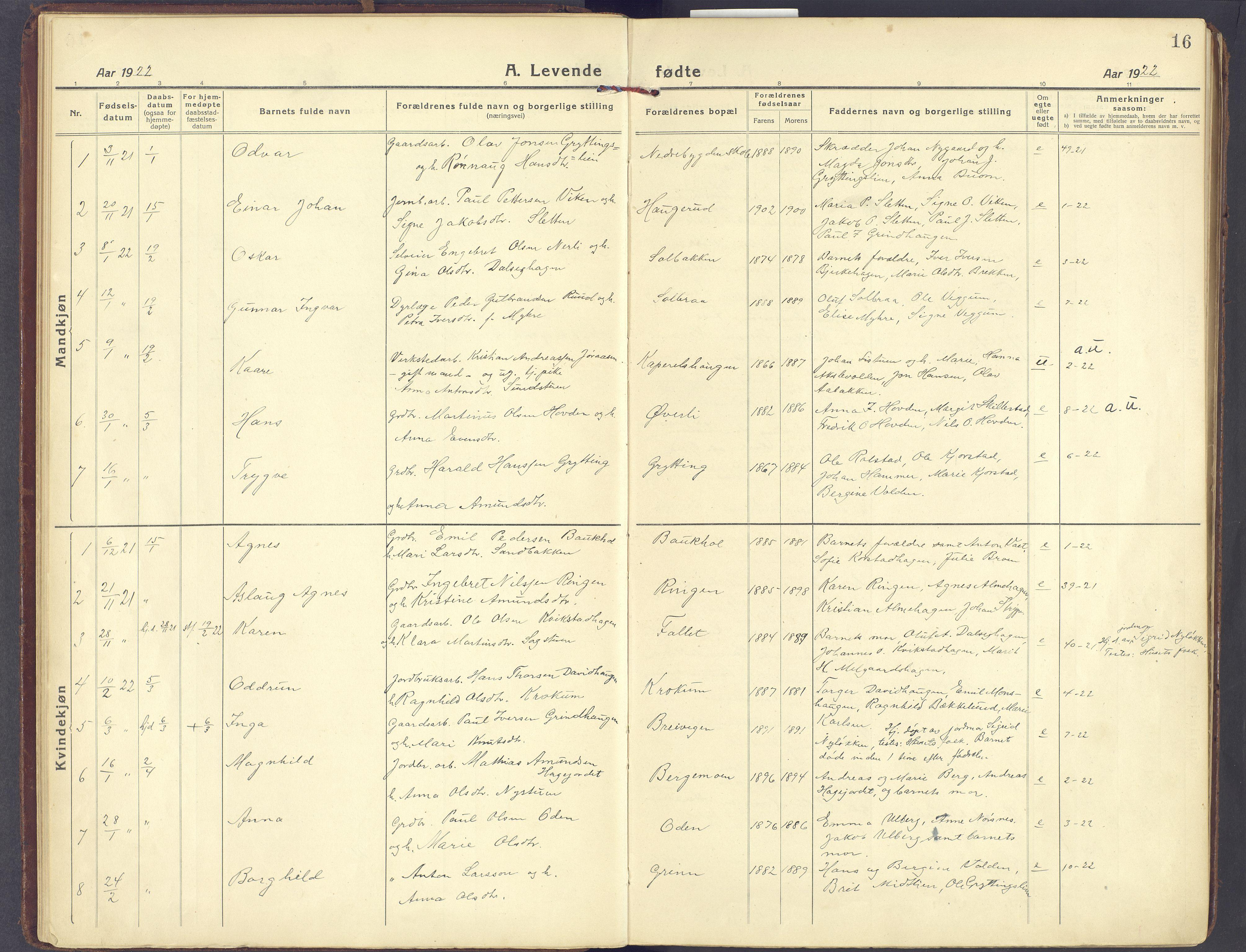 SAH, Sør-Fron prestekontor, H/Ha/Haa/L0005: Ministerialbok nr. 5, 1920-1933, s. 16