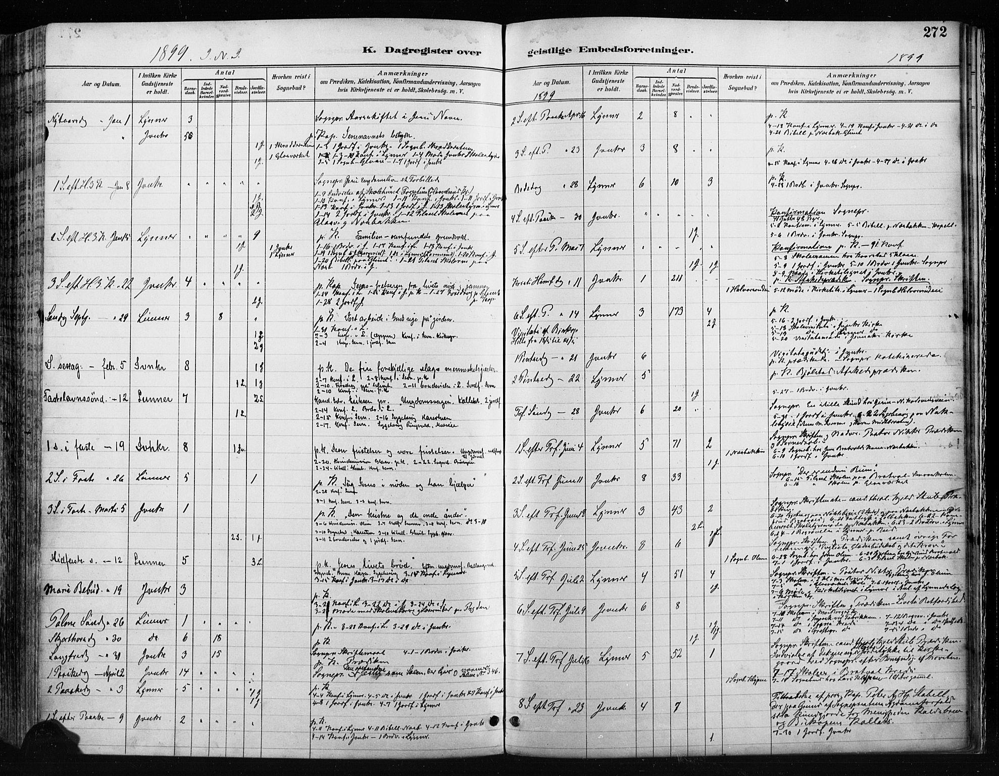 SAH, Jevnaker prestekontor, Ministerialbok nr. 9, 1891-1901, s. 272