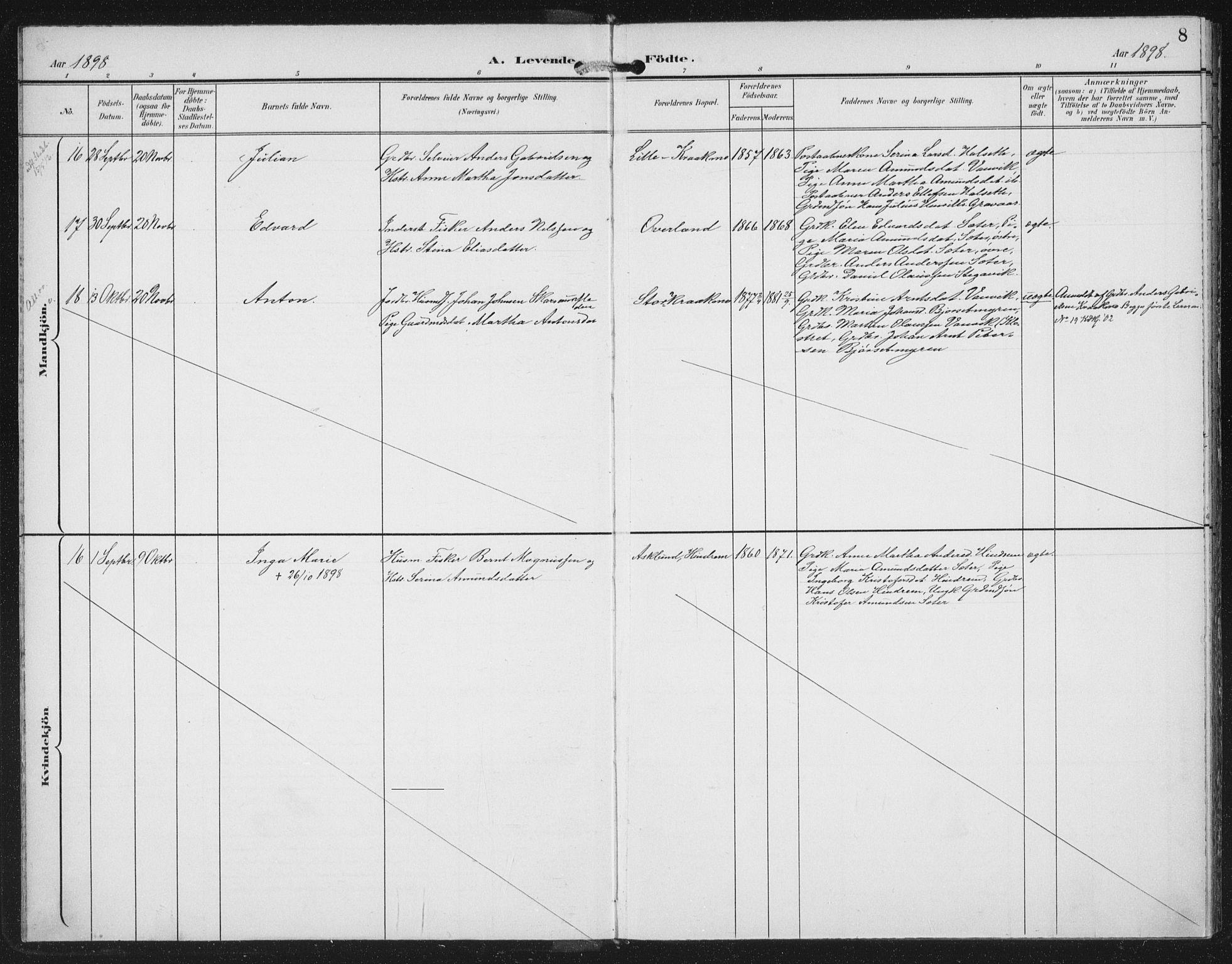 SAT, Ministerialprotokoller, klokkerbøker og fødselsregistre - Nord-Trøndelag, 702/L0024: Ministerialbok nr. 702A02, 1898-1914, s. 8