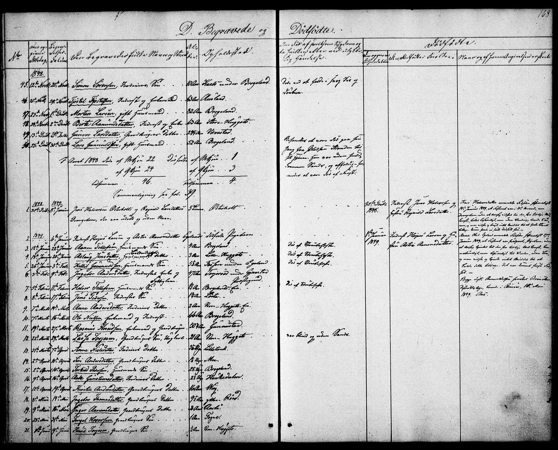 SAK, Gjerstad sokneprestkontor, F/Fa/Faa/L0006: Ministerialbok nr. A 6, 1841-1857, s. 168