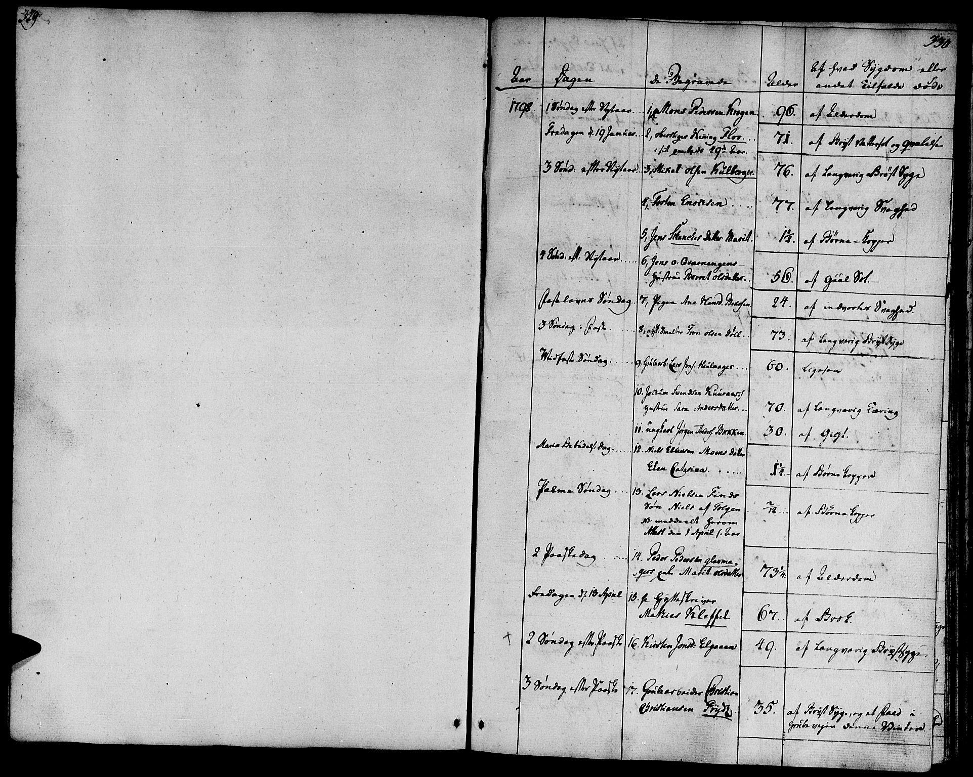 SAT, Ministerialprotokoller, klokkerbøker og fødselsregistre - Sør-Trøndelag, 681/L0927: Ministerialbok nr. 681A05, 1798-1808, s. 329-330