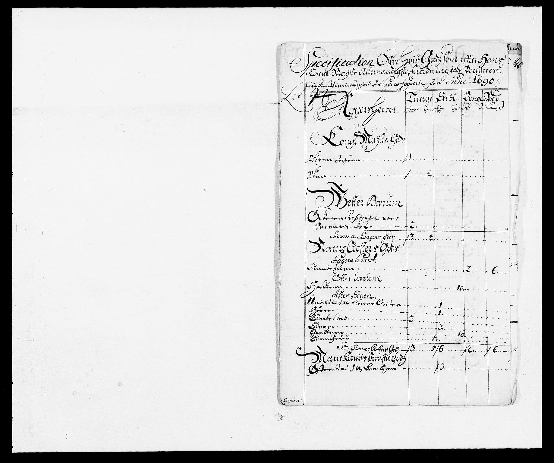 RA, Rentekammeret inntil 1814, Reviderte regnskaper, Fogderegnskap, R08/L0423: Fogderegnskap Aker, 1687-1689, s. 206