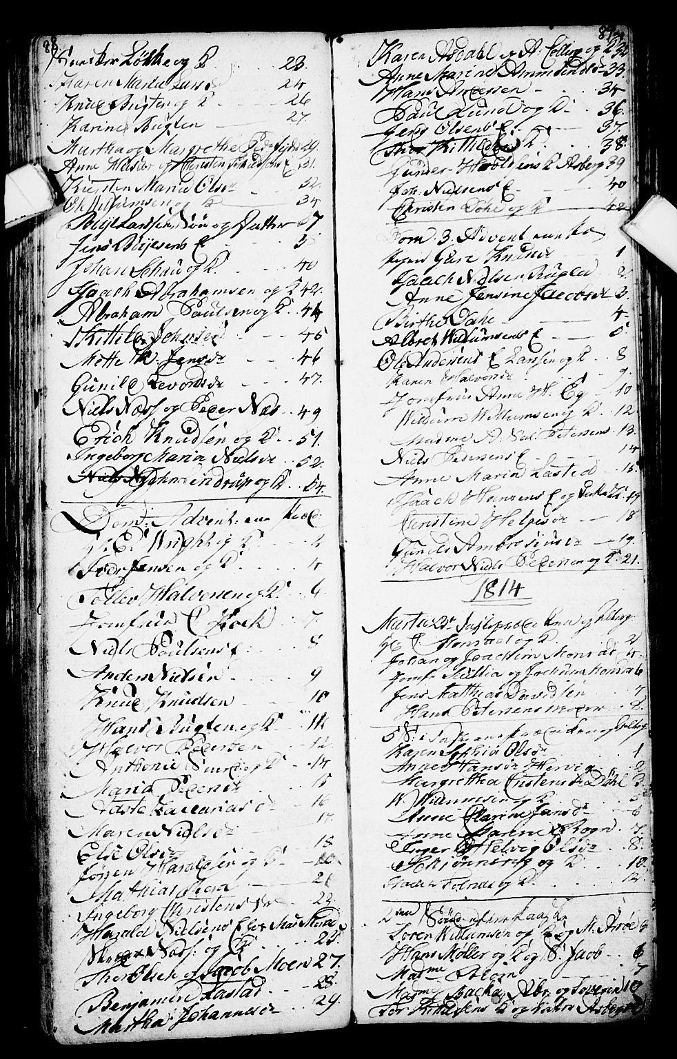 SAKO, Porsgrunn kirkebøker , G/Ga/L0001: Klokkerbok nr. I 1, 1766-1790, s. 88-89