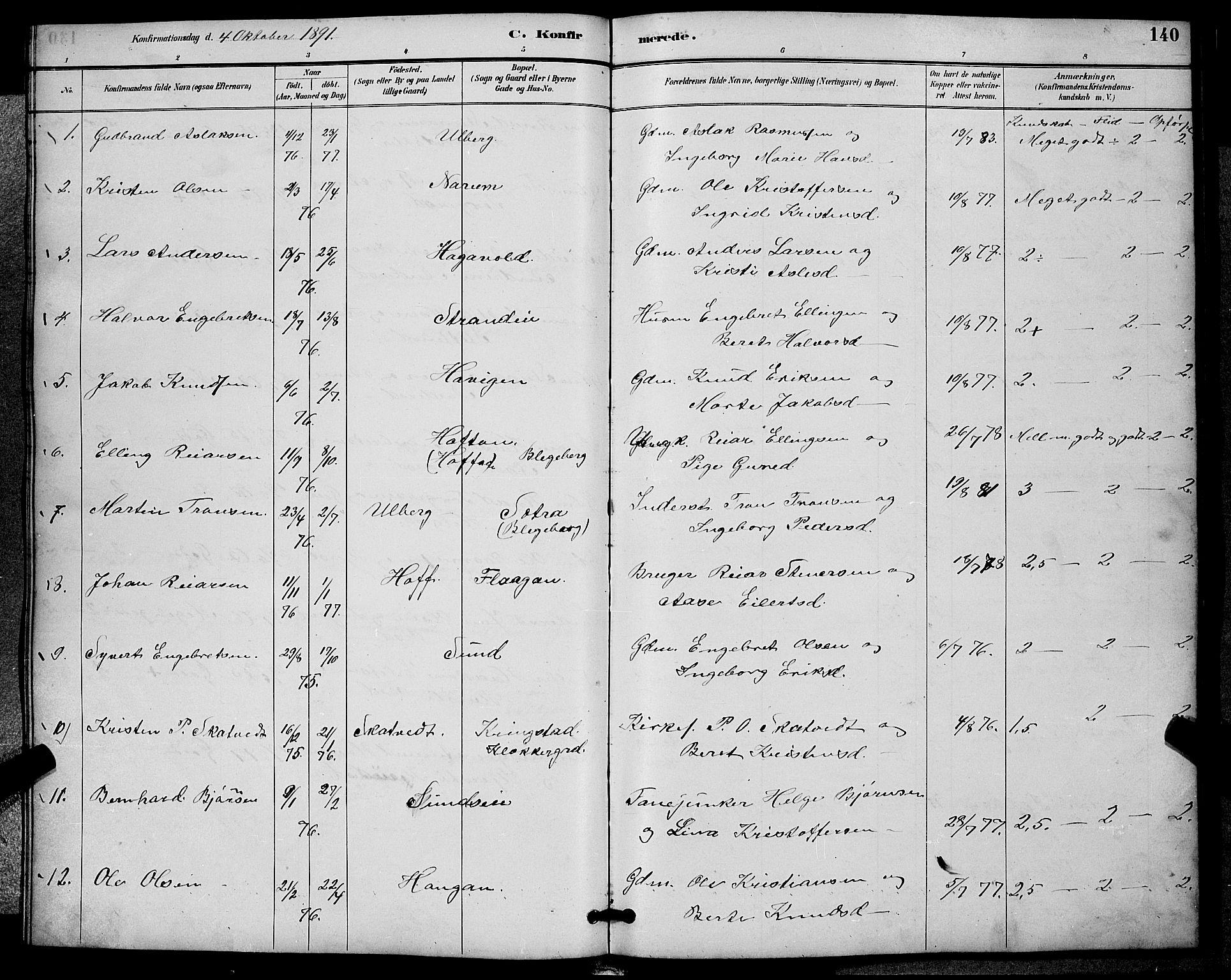 SAKO, Sigdal kirkebøker, G/Ga/L0005: Klokkerbok nr. I 5, 1886-1900, s. 140