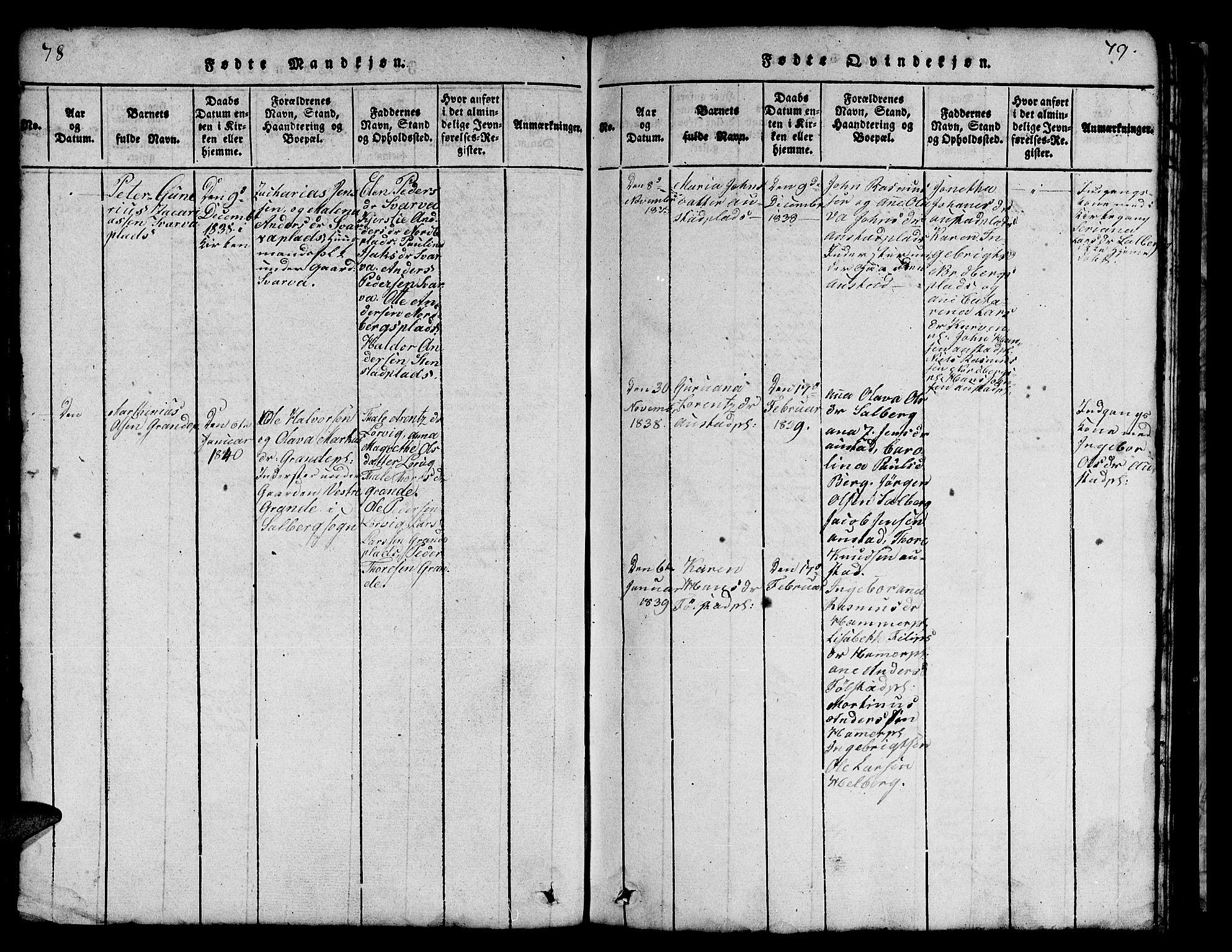SAT, Ministerialprotokoller, klokkerbøker og fødselsregistre - Nord-Trøndelag, 731/L0310: Klokkerbok nr. 731C01, 1816-1874, s. 78-79