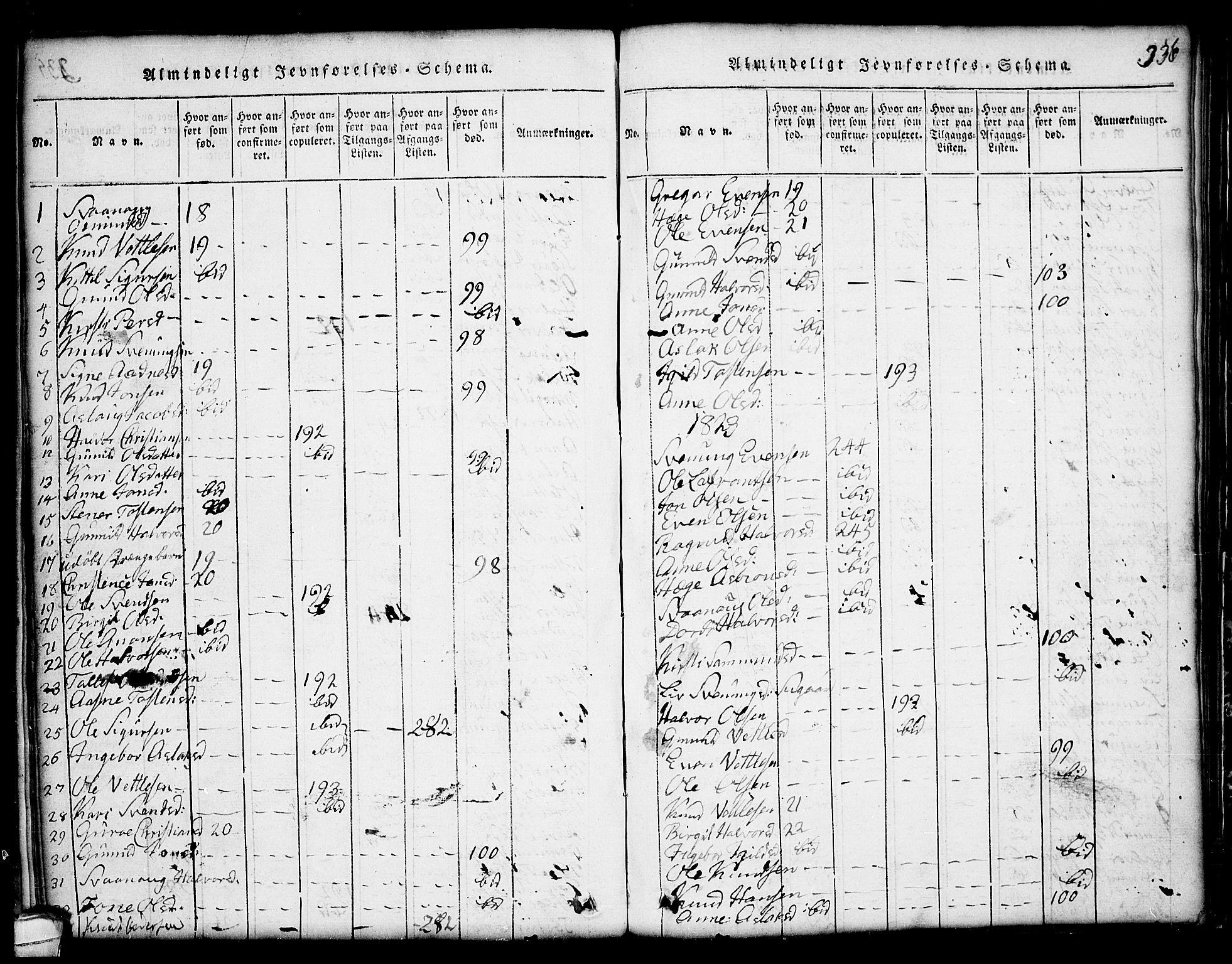 SAKO, Seljord kirkebøker, G/Gc/L0001: Klokkerbok nr. III 1, 1815-1849, s. 336