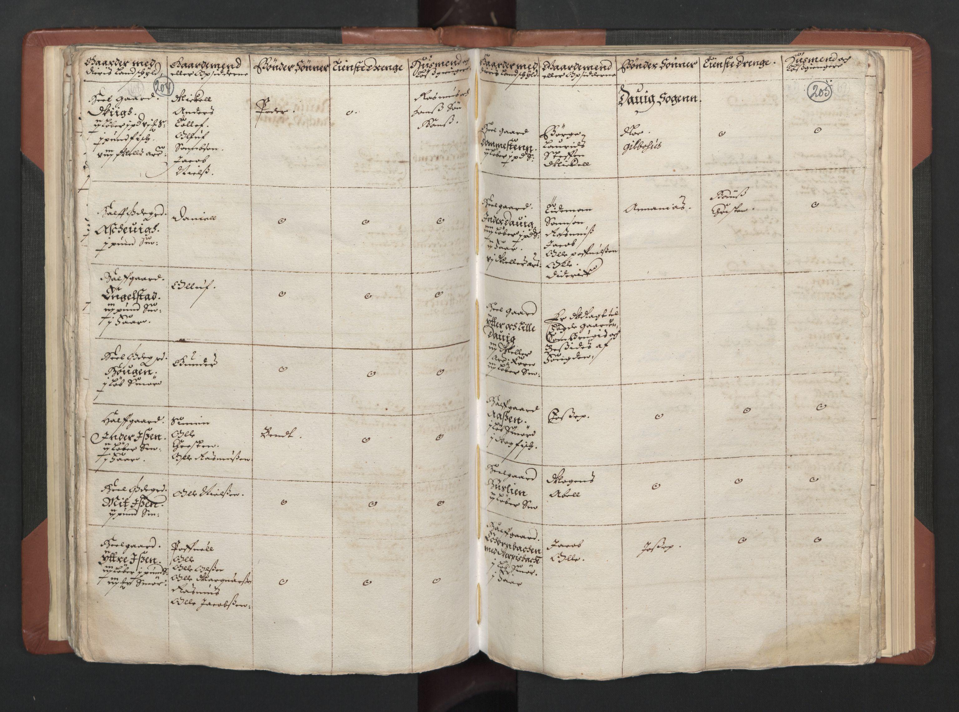 RA, Fogdenes og sorenskrivernes manntall 1664-1666, nr. 15: Nordfjord fogderi og Sunnfjord fogderi, 1664, s. 204-205