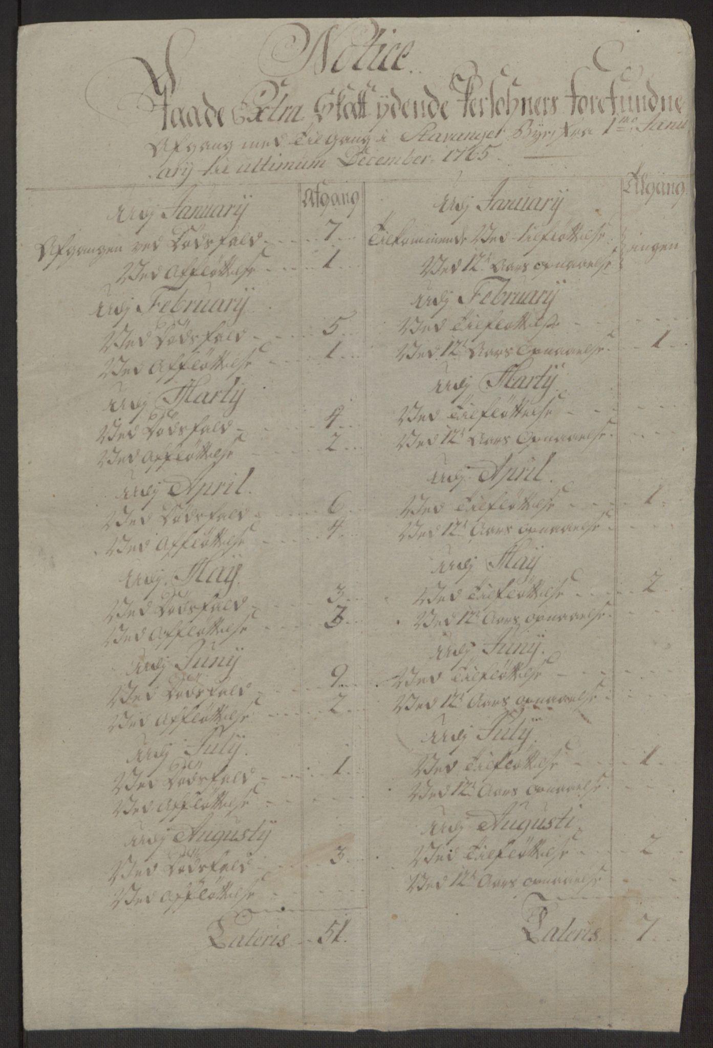 RA, Rentekammeret inntil 1814, Reviderte regnskaper, Byregnskaper, R/Ro/L0305: [O6] Kontribusjonsregnskap, 1762-1768, s. 113