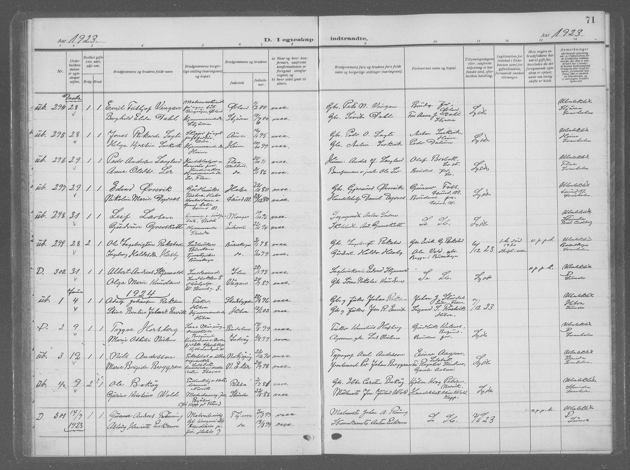 SAT, Ministerialprotokoller, klokkerbøker og fødselsregistre - Sør-Trøndelag, 601/L0098: Klokkerbok nr. 601C16, 1921-1934, s. 71