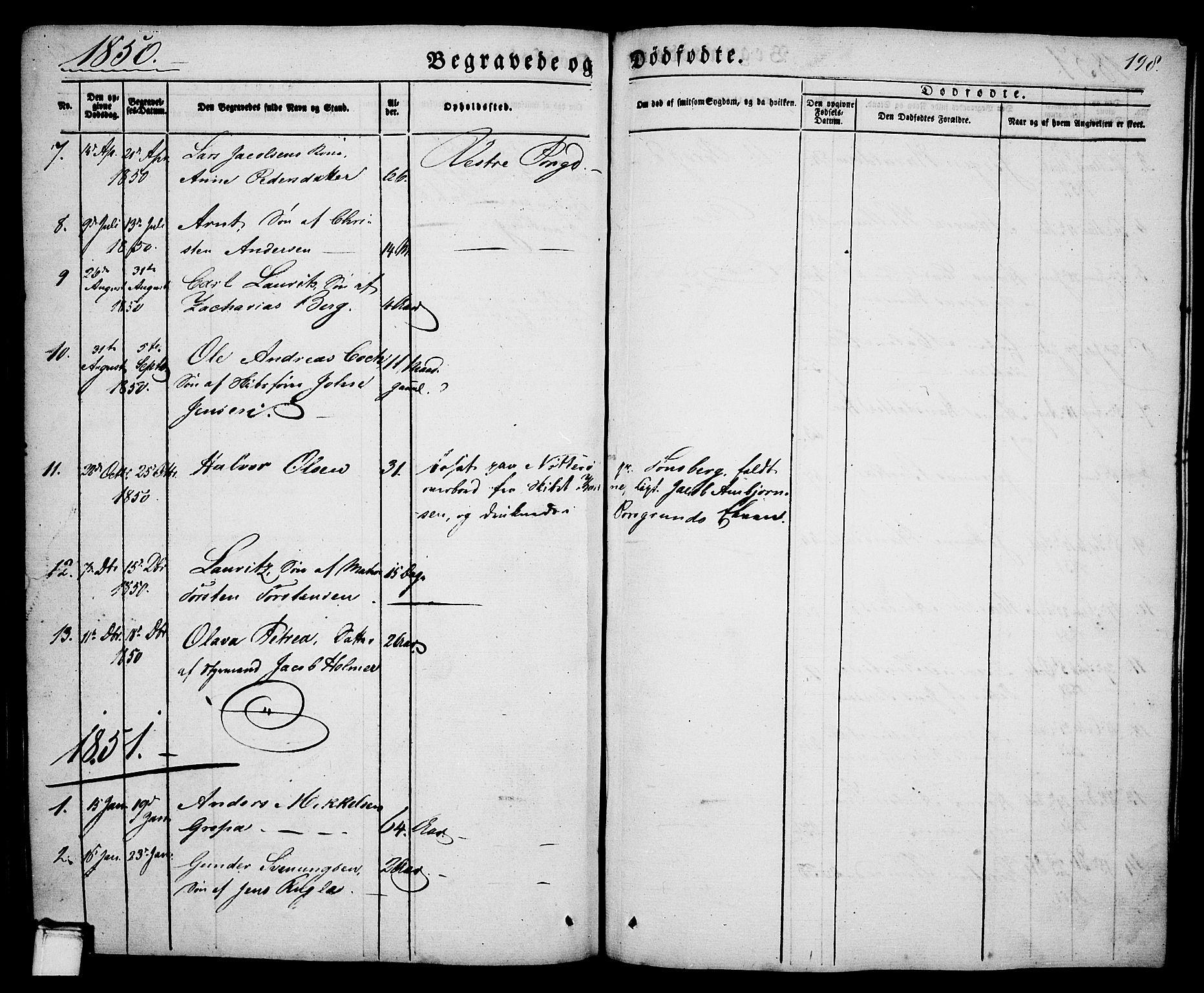 SAKO, Porsgrunn kirkebøker , G/Ga/L0002: Klokkerbok nr. I 2, 1847-1877, s. 198