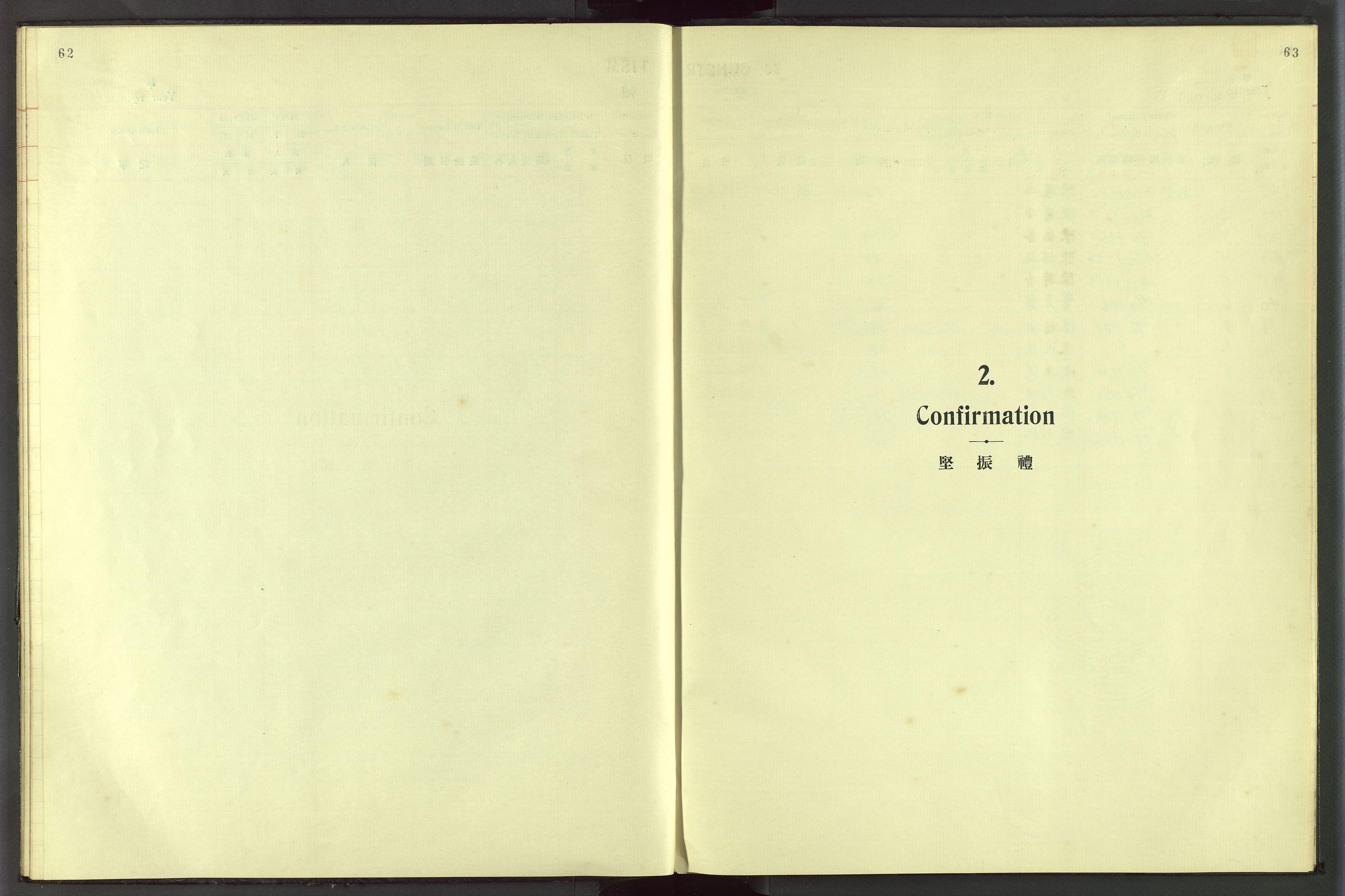 VID, Det Norske Misjonsselskap - utland - Kina (Hunan), Dm/L0054: Ministerialbok nr. 92, 1909-1948, s. 62-63