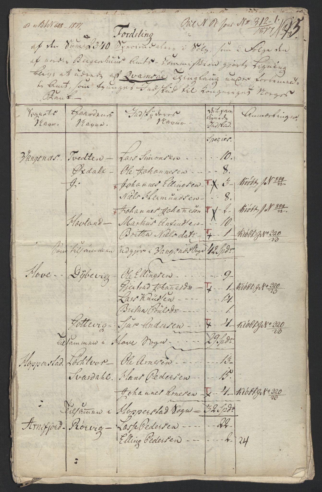 NOBA, Norges Bank/Sølvskatten 1816*, 1816-1822, s. 29