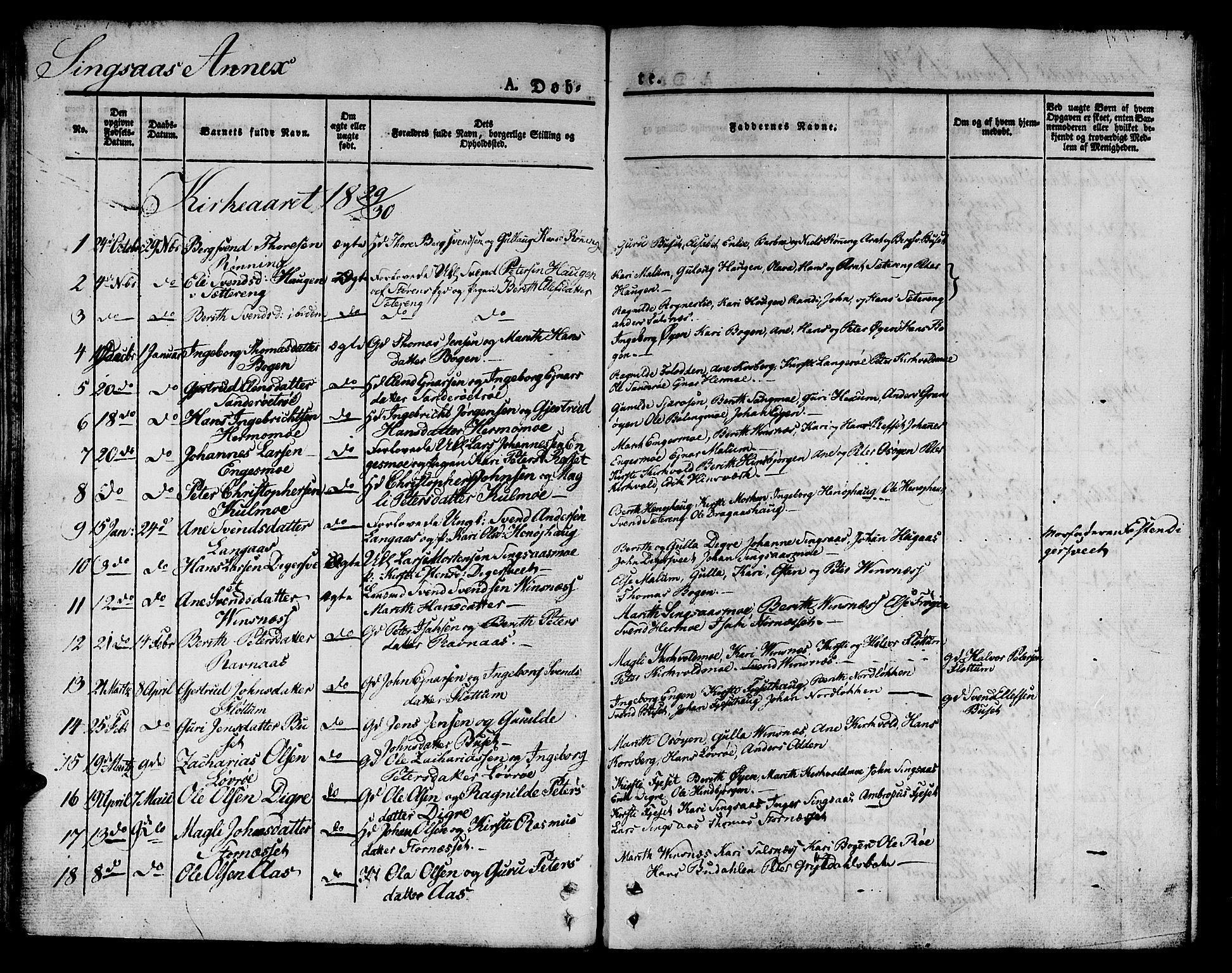 SAT, Ministerialprotokoller, klokkerbøker og fødselsregistre - Sør-Trøndelag, 685/L0958: Ministerialbok nr. 685A04 /2, 1829-1845, s. 31