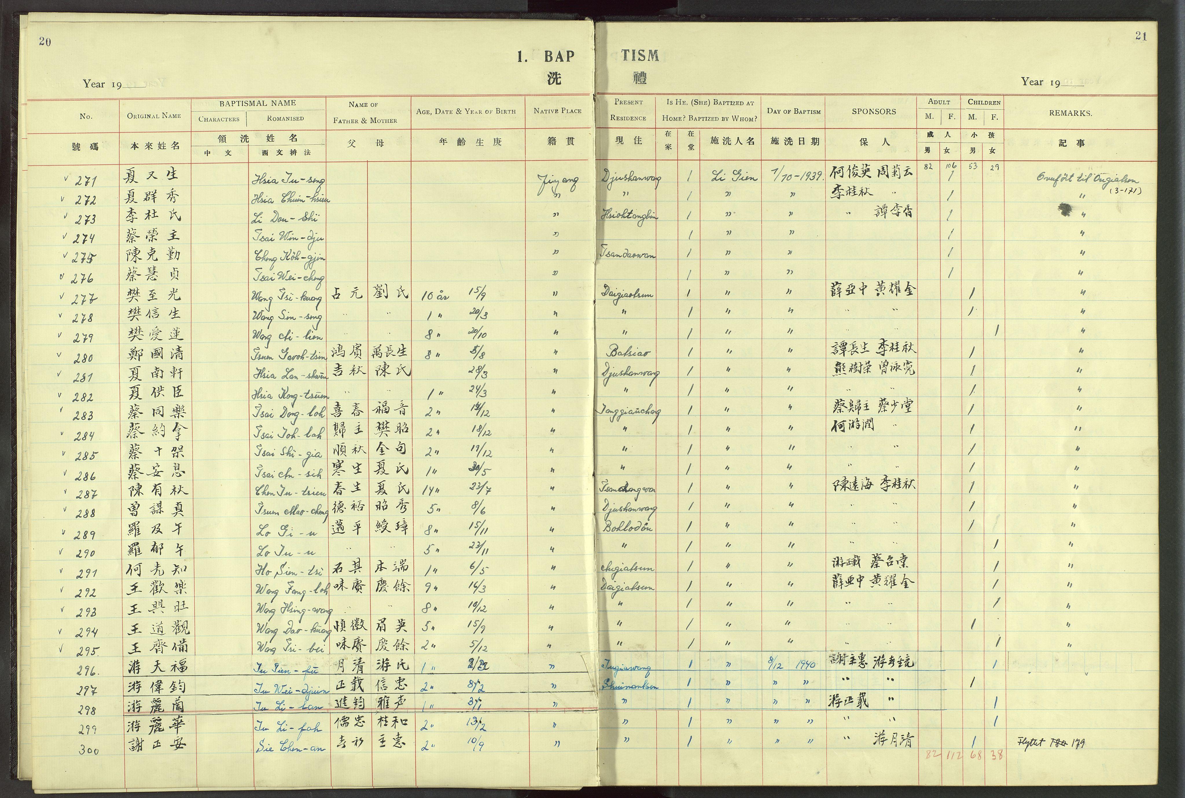 VID, Det Norske Misjonsselskap - utland - Kina (Hunan), Dm/L0024: Ministerialbok nr. 62, 1931-1948, s. 20-21