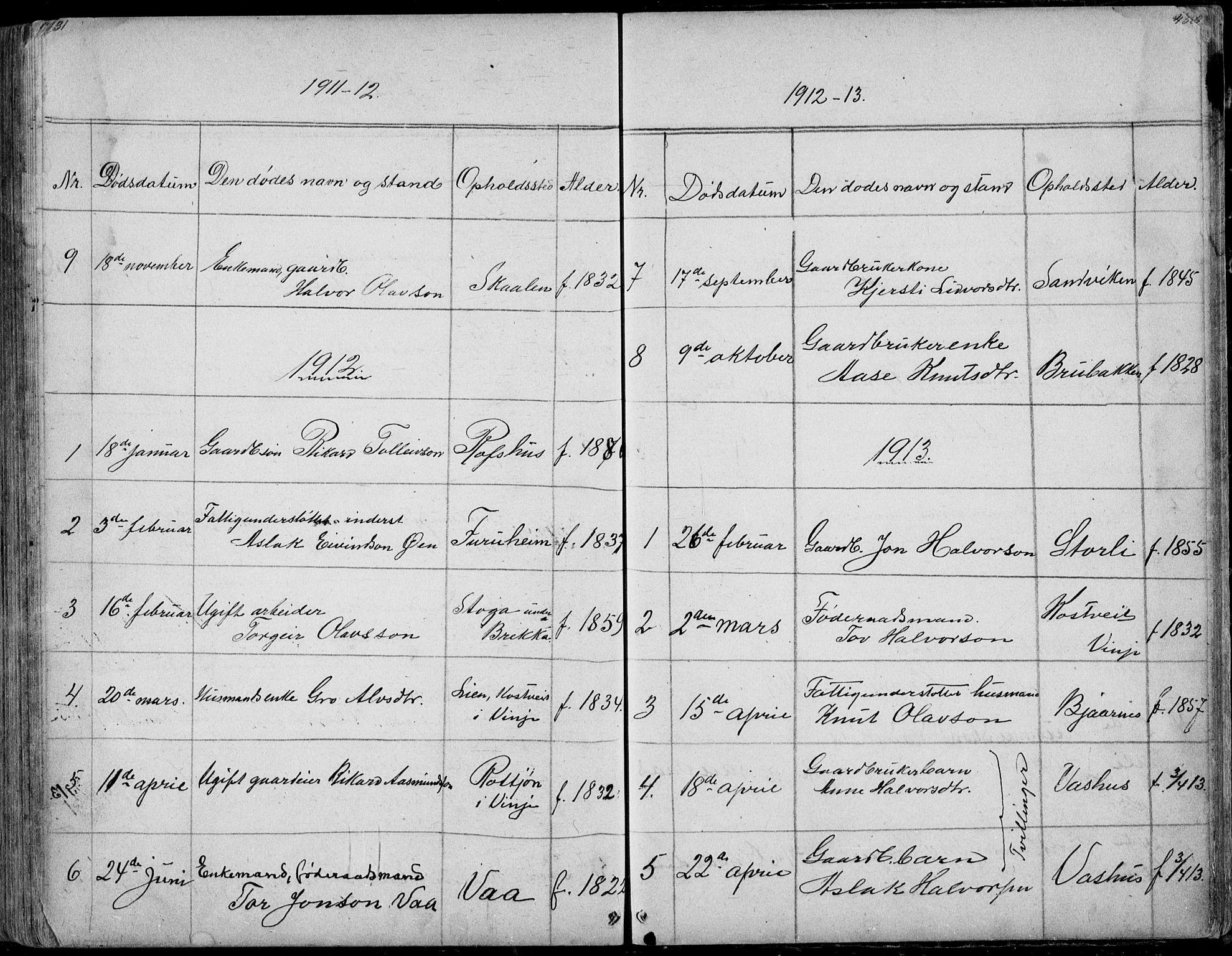SAKO, Rauland kirkebøker, G/Ga/L0002: Klokkerbok nr. I 2, 1849-1935, s. 431-432