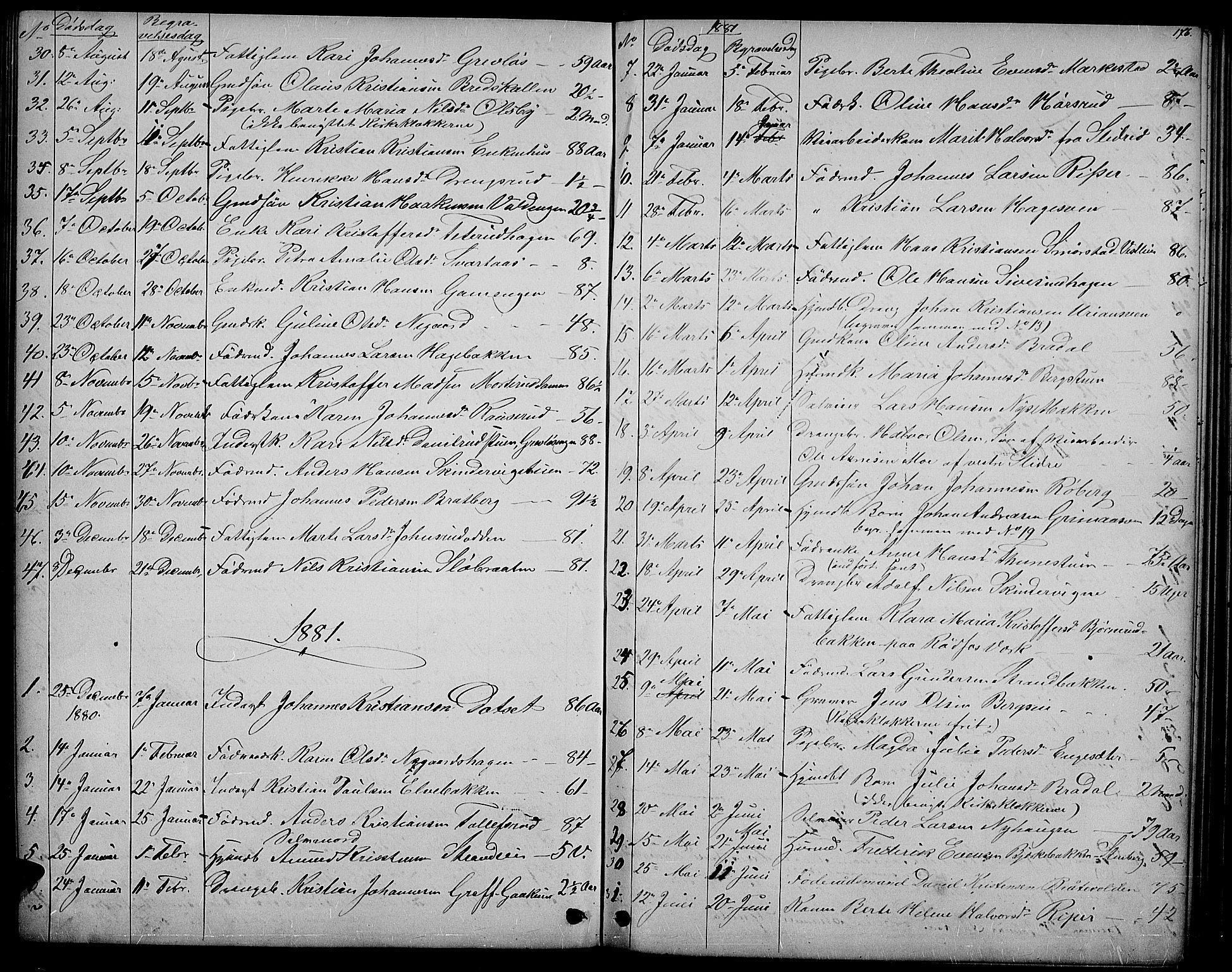 SAH, Vestre Toten prestekontor, H/Ha/Hab/L0006: Klokkerbok nr. 6, 1870-1887, s. 176