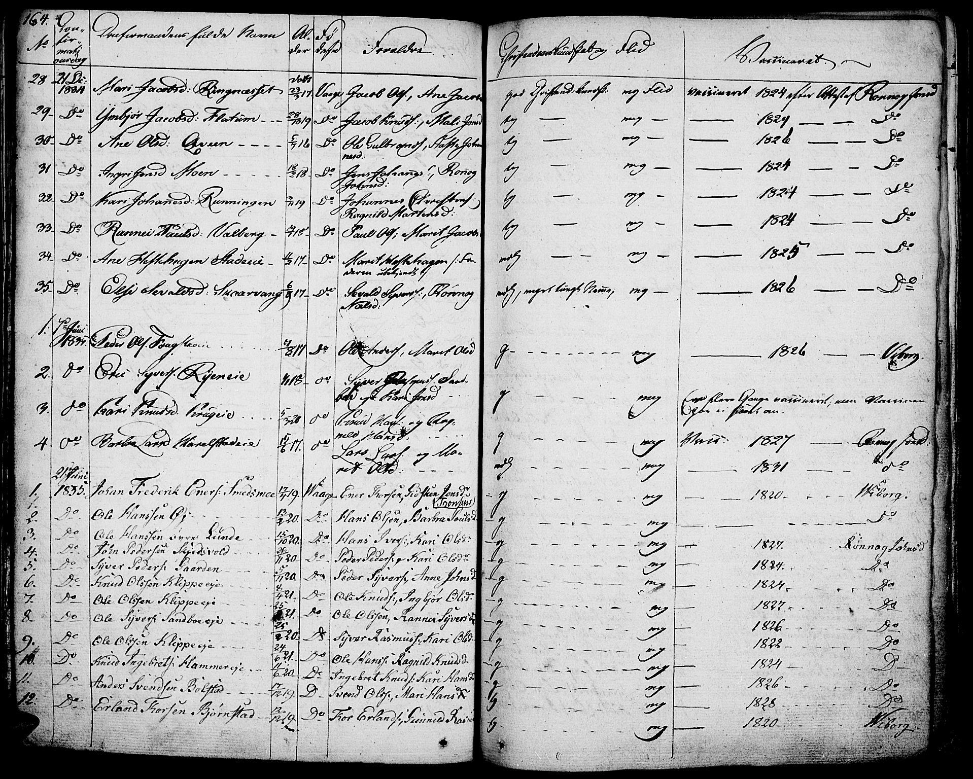 SAH, Vågå prestekontor, Ministerialbok nr. 4 /1, 1827-1842, s. 164