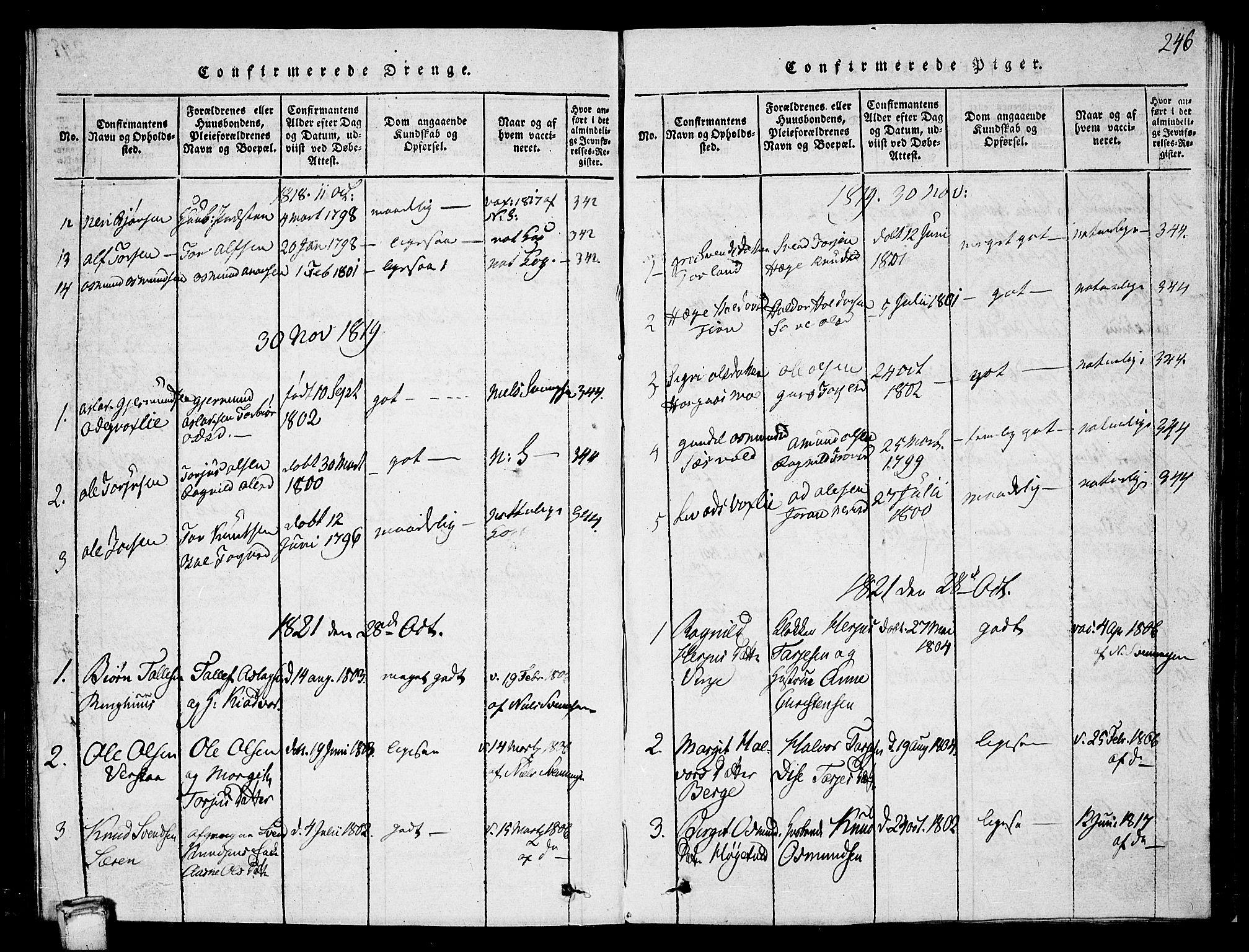 SAKO, Vinje kirkebøker, G/Ga/L0001: Klokkerbok nr. I 1, 1814-1843, s. 246