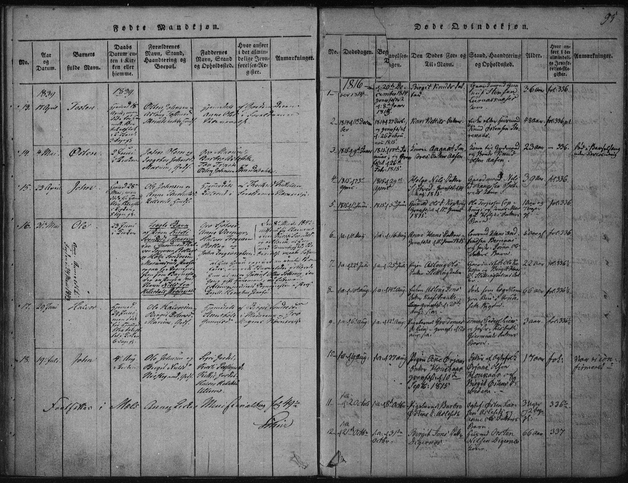 SAKO, Tinn kirkebøker, F/Fa/L0004: Ministerialbok nr. I 4, 1815-1843, s. 95