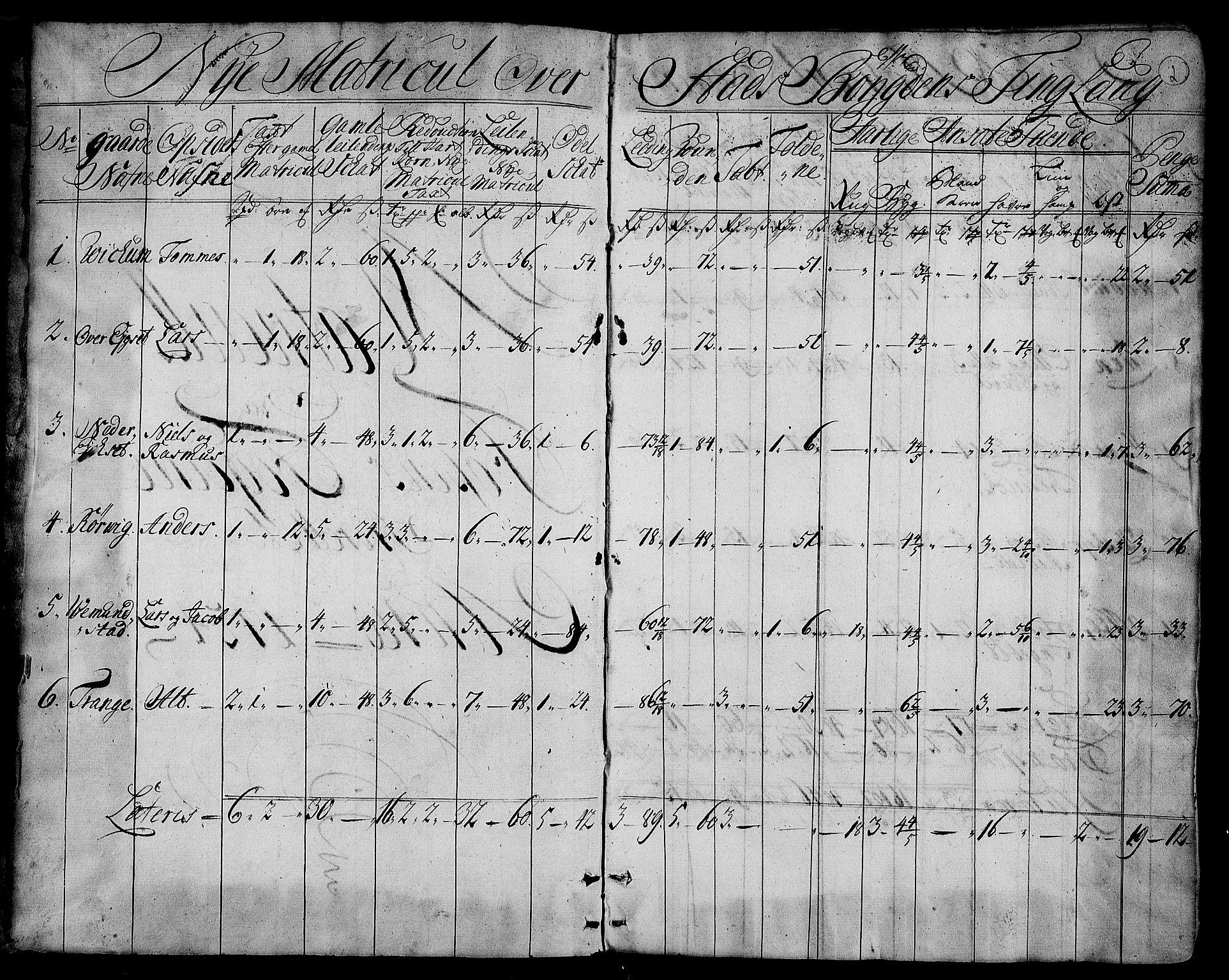 RA, Rentekammeret inntil 1814, Realistisk ordnet avdeling, N/Nb/Nbf/L0163: Fosen matrikkelprotokoll, 1723, s. 1