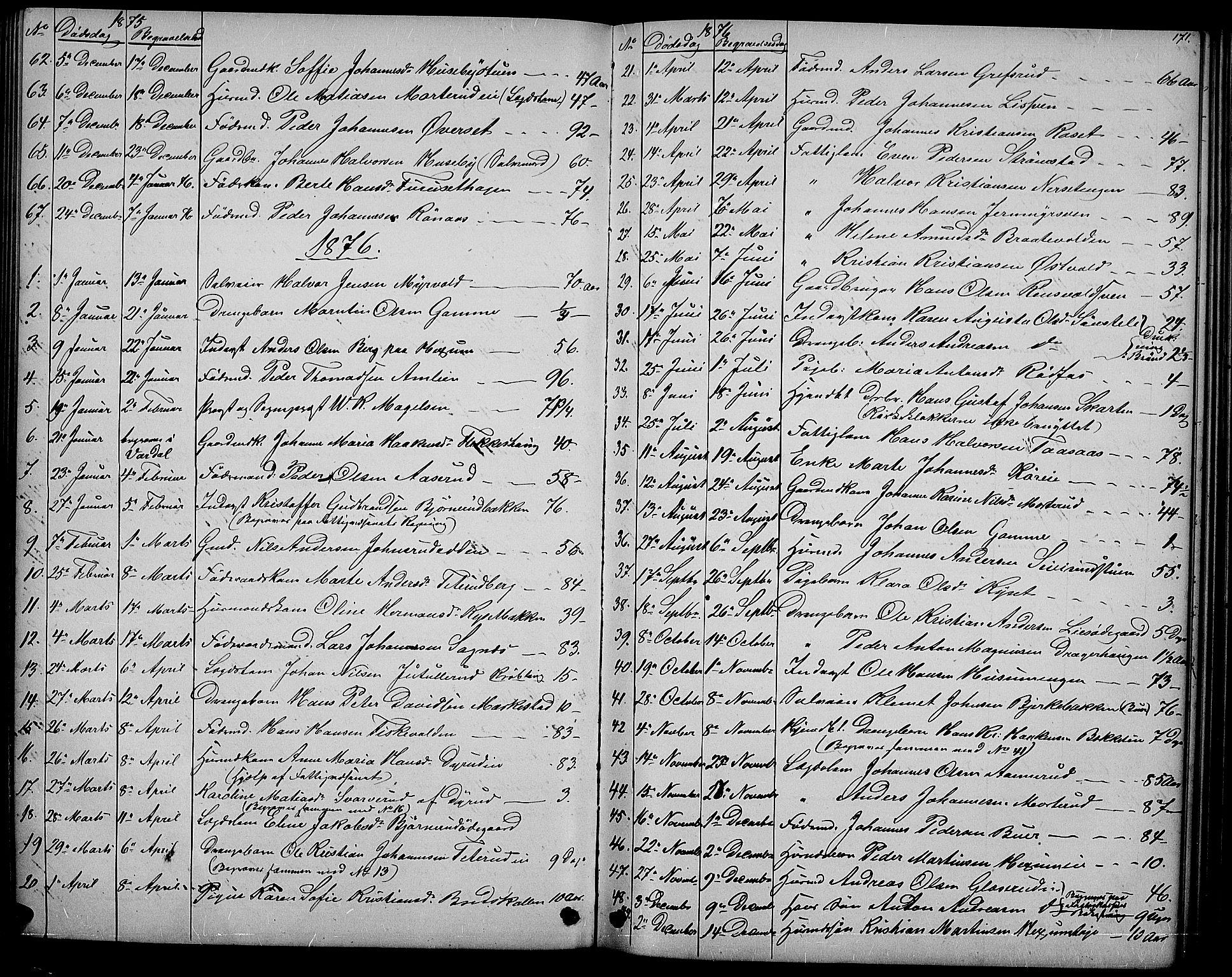 SAH, Vestre Toten prestekontor, H/Ha/Hab/L0006: Klokkerbok nr. 6, 1870-1887, s. 171
