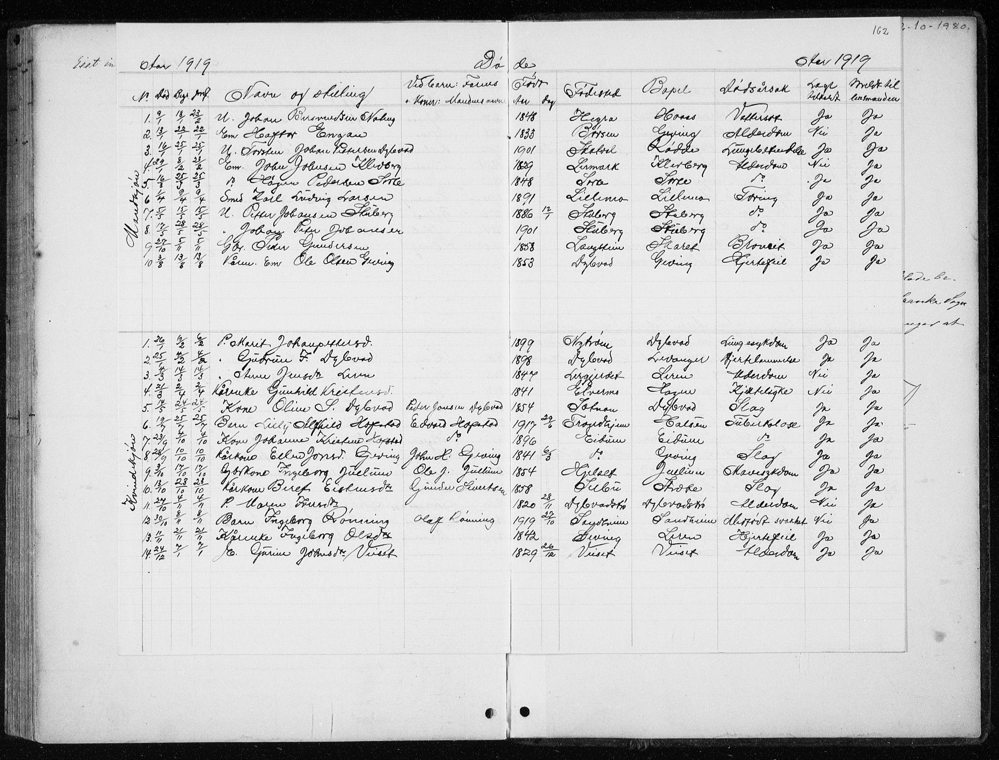 SAT, Ministerialprotokoller, klokkerbøker og fødselsregistre - Nord-Trøndelag, 710/L0096: Klokkerbok nr. 710C01, 1892-1925, s. 162