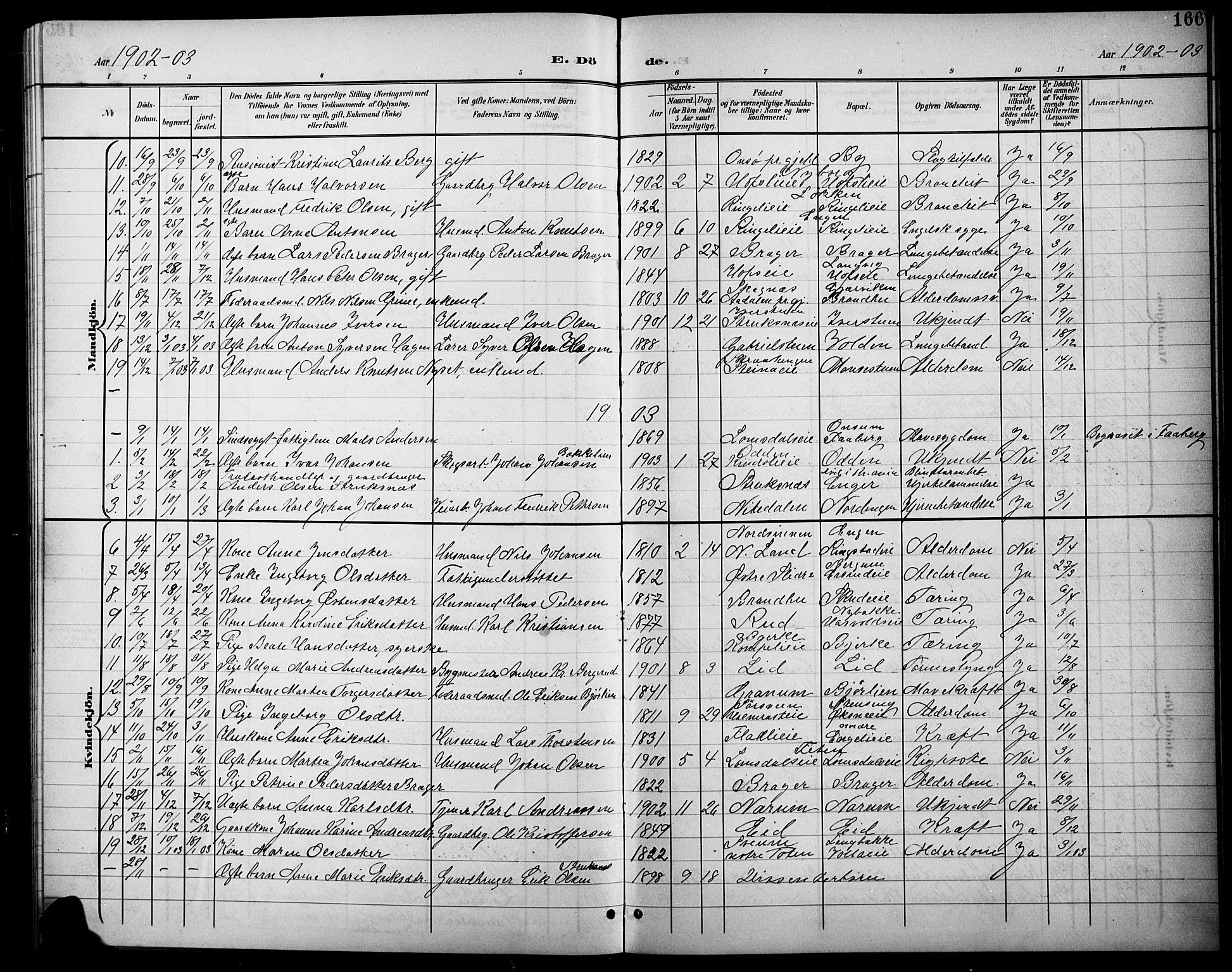 SAH, Søndre Land prestekontor, L/L0004: Klokkerbok nr. 4, 1901-1915, s. 166