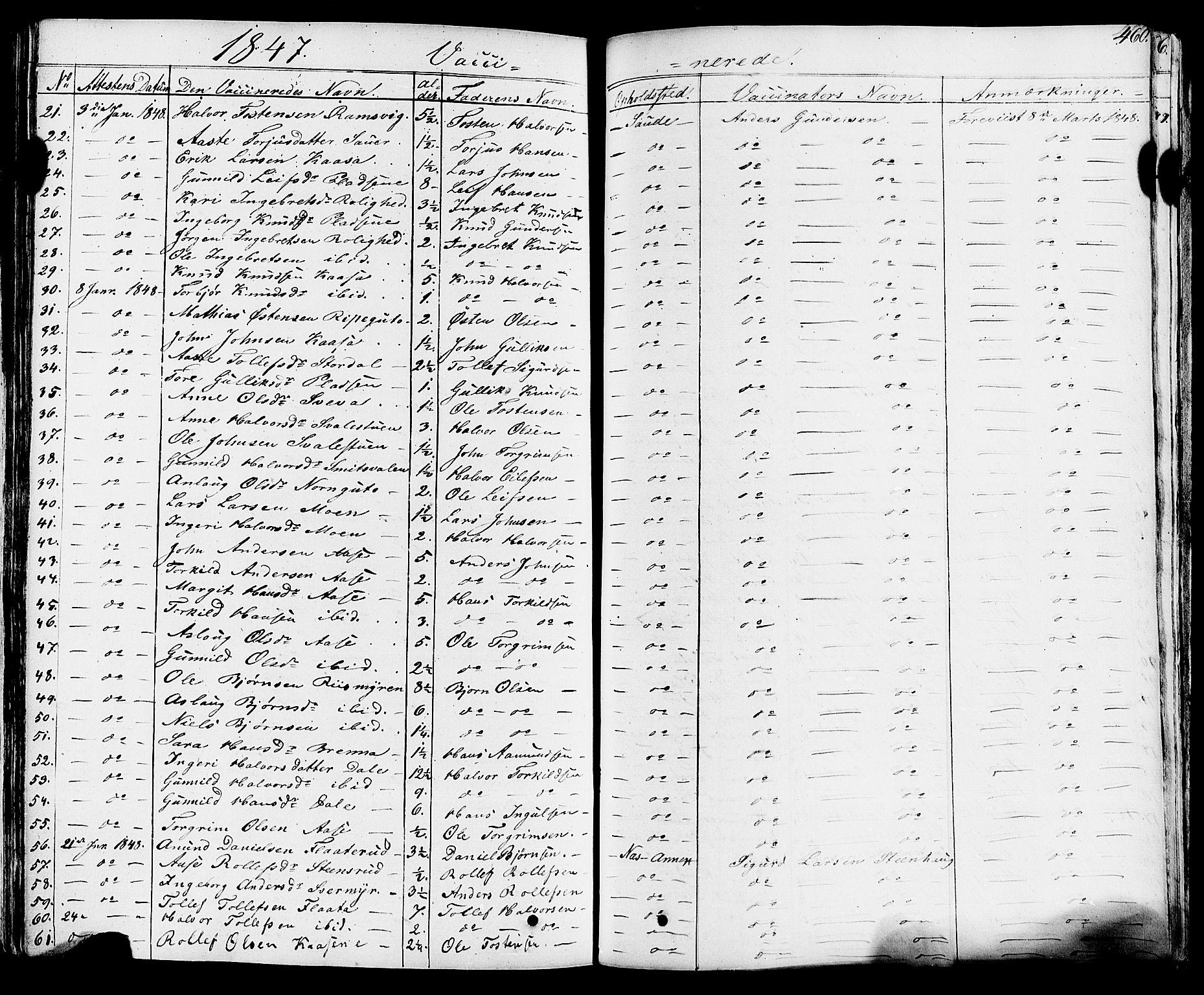 SAKO, Sauherad kirkebøker, F/Fa/L0006: Ministerialbok nr. I 6, 1827-1850, s. 460