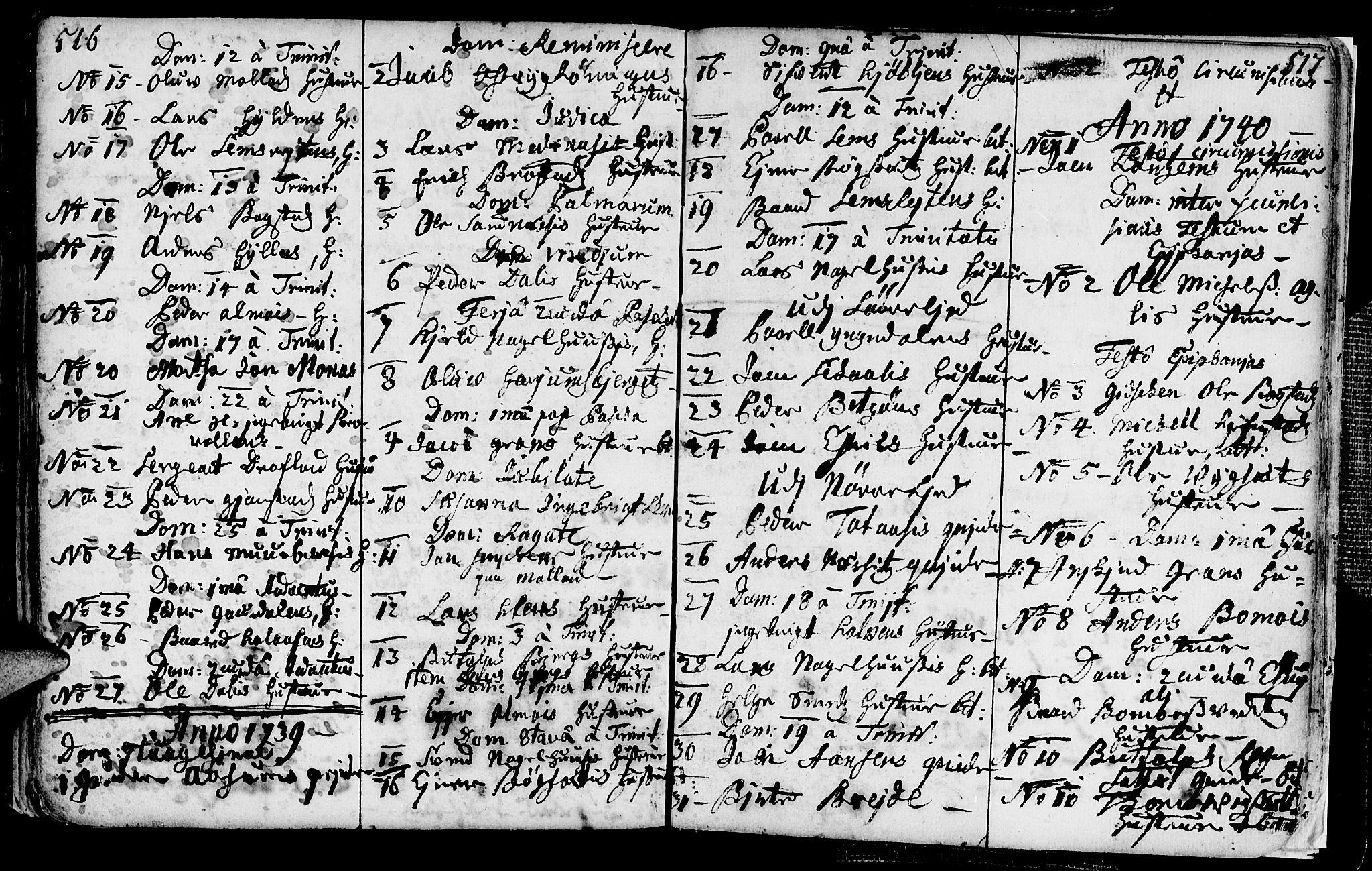 SAT, Ministerialprotokoller, klokkerbøker og fødselsregistre - Nord-Trøndelag, 749/L0467: Ministerialbok nr. 749A01, 1733-1787, s. 516-517