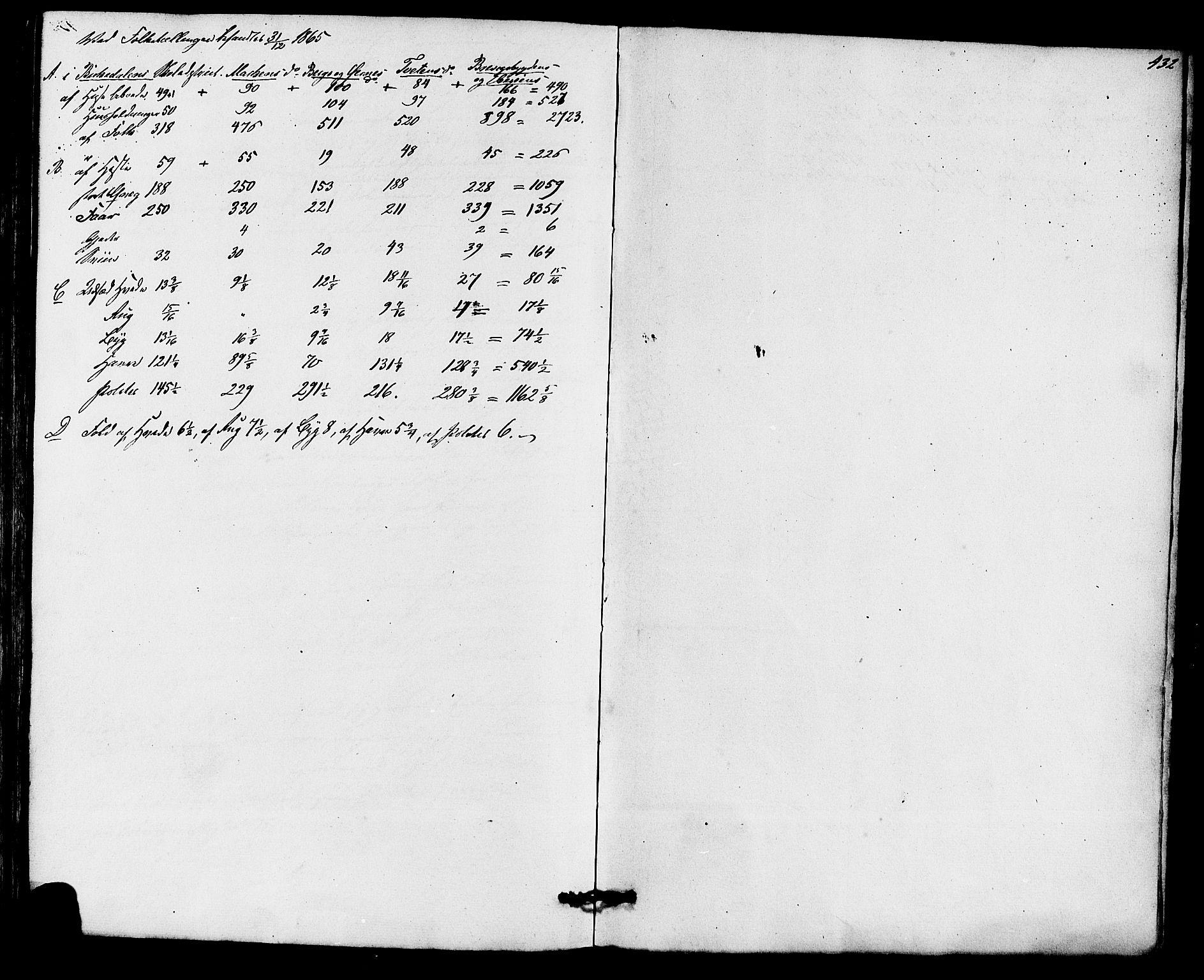 SAKO, Eidanger kirkebøker, F/Fa/L0010: Ministerialbok nr. 10, 1859-1874, s. 432