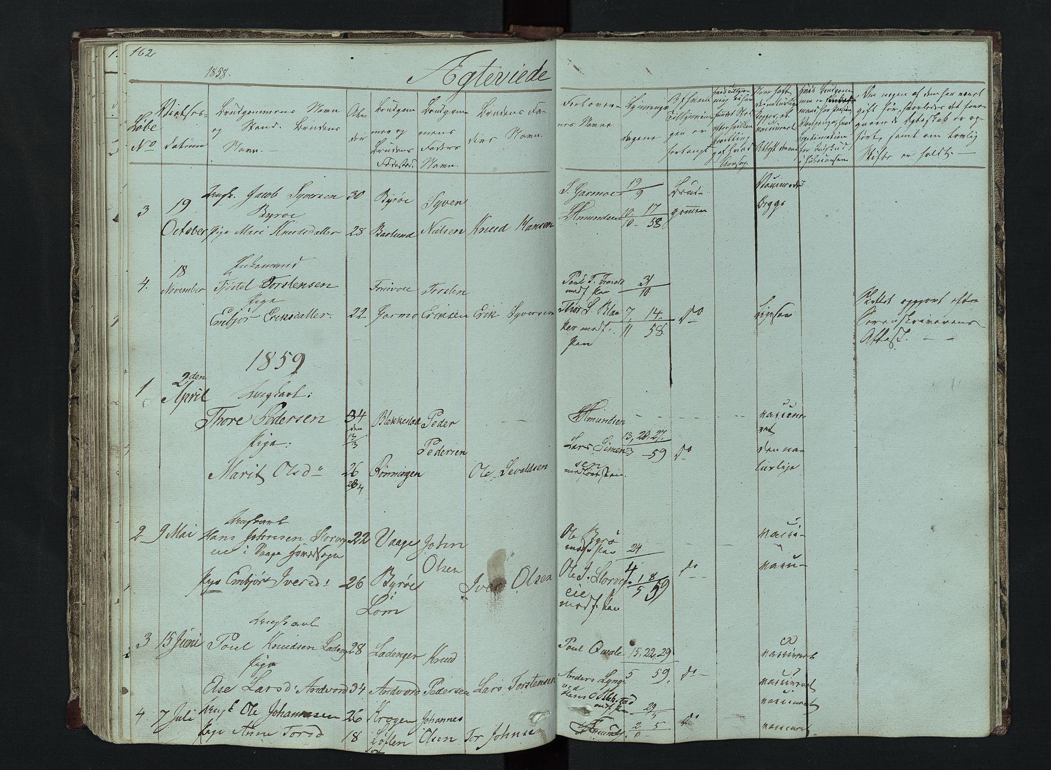 SAH, Lom prestekontor, L/L0014: Klokkerbok nr. 14, 1845-1876, s. 162-163