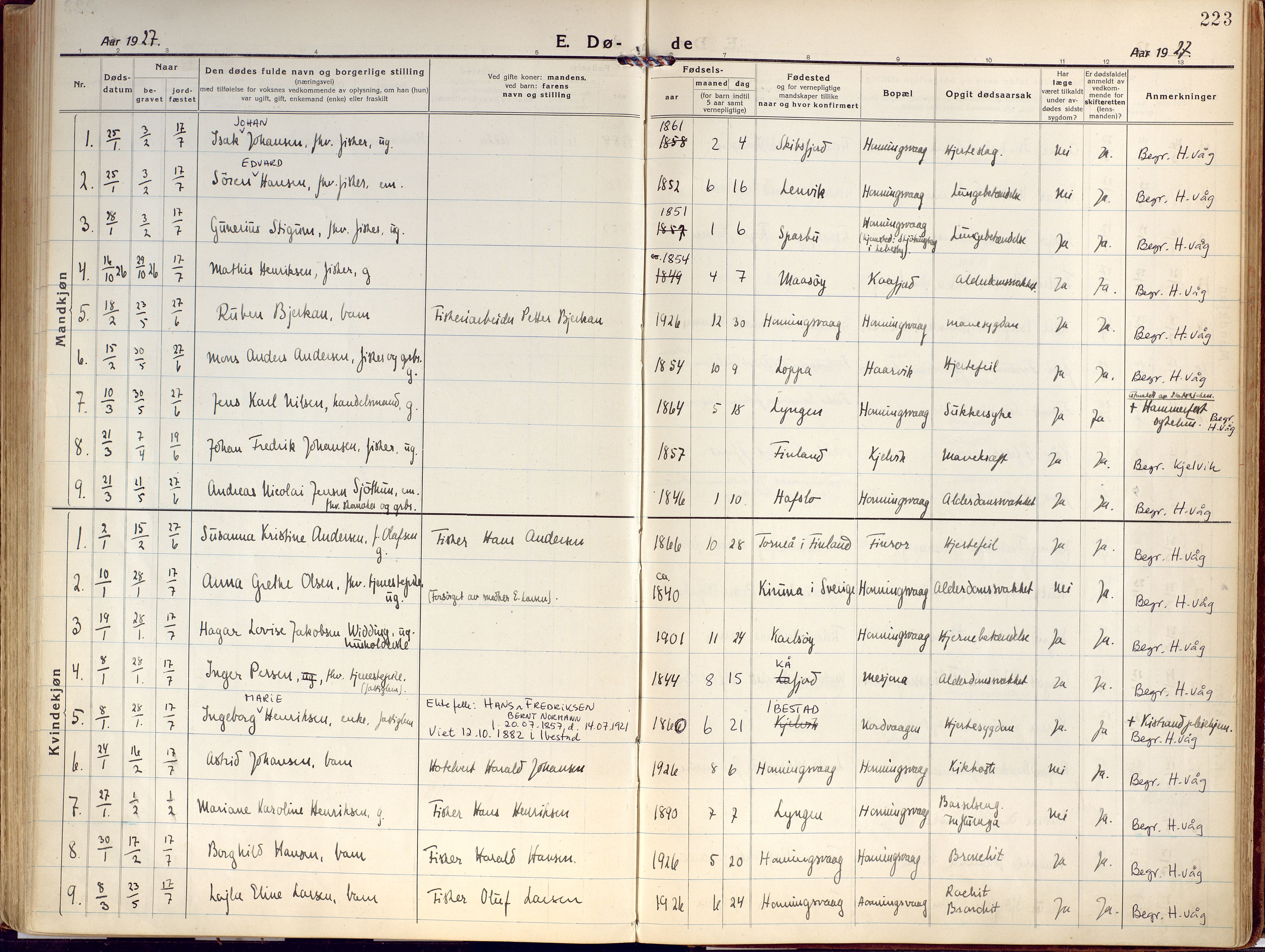 SATØ, Kjelvik/Nordkapp sokneprestkontor, H/Ha/L0002kirke: Ministerialbok nr. 2, 1920-1929, s. 223