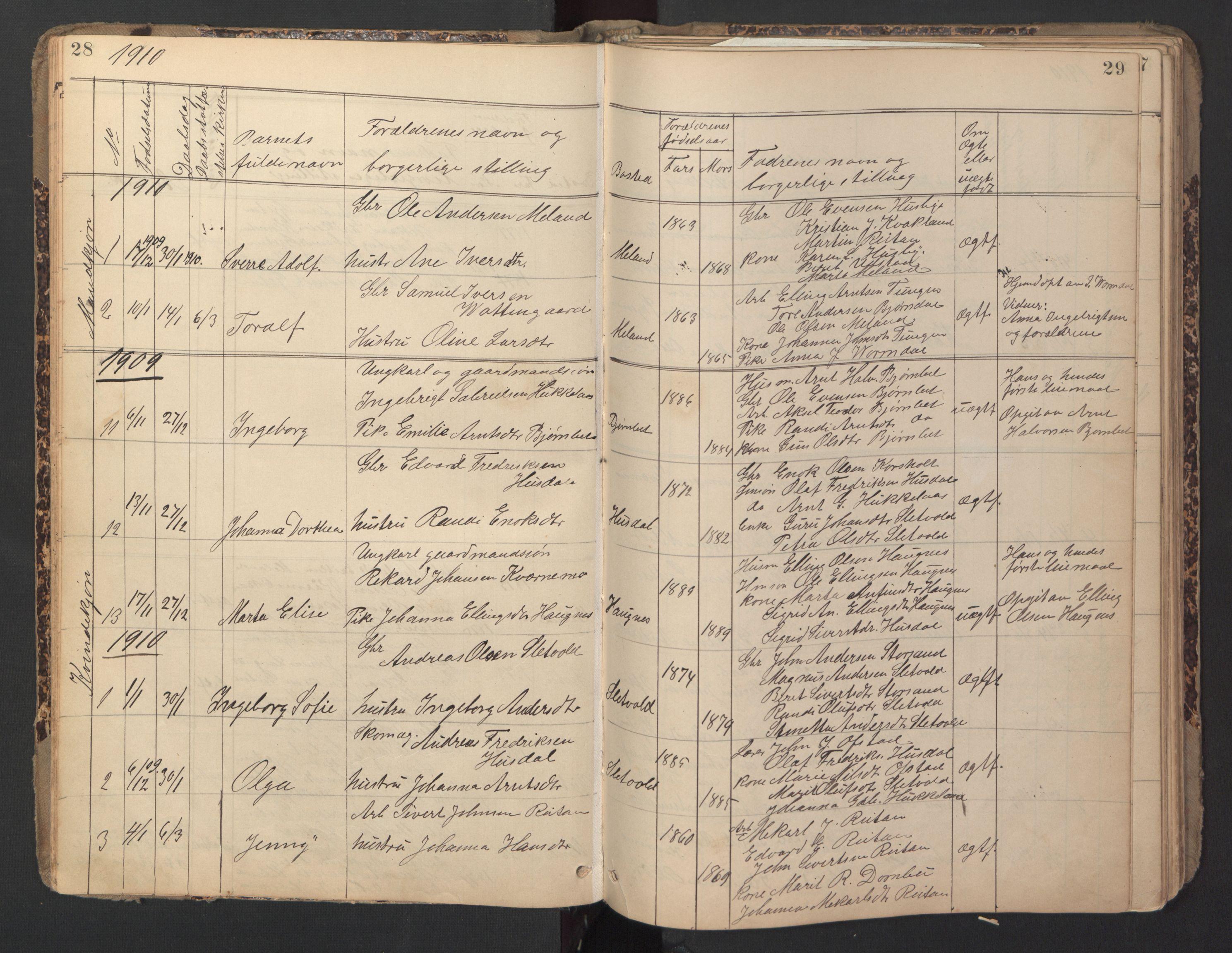 SAT, Ministerialprotokoller, klokkerbøker og fødselsregistre - Sør-Trøndelag, 670/L0837: Klokkerbok nr. 670C01, 1905-1946, s. 28-29