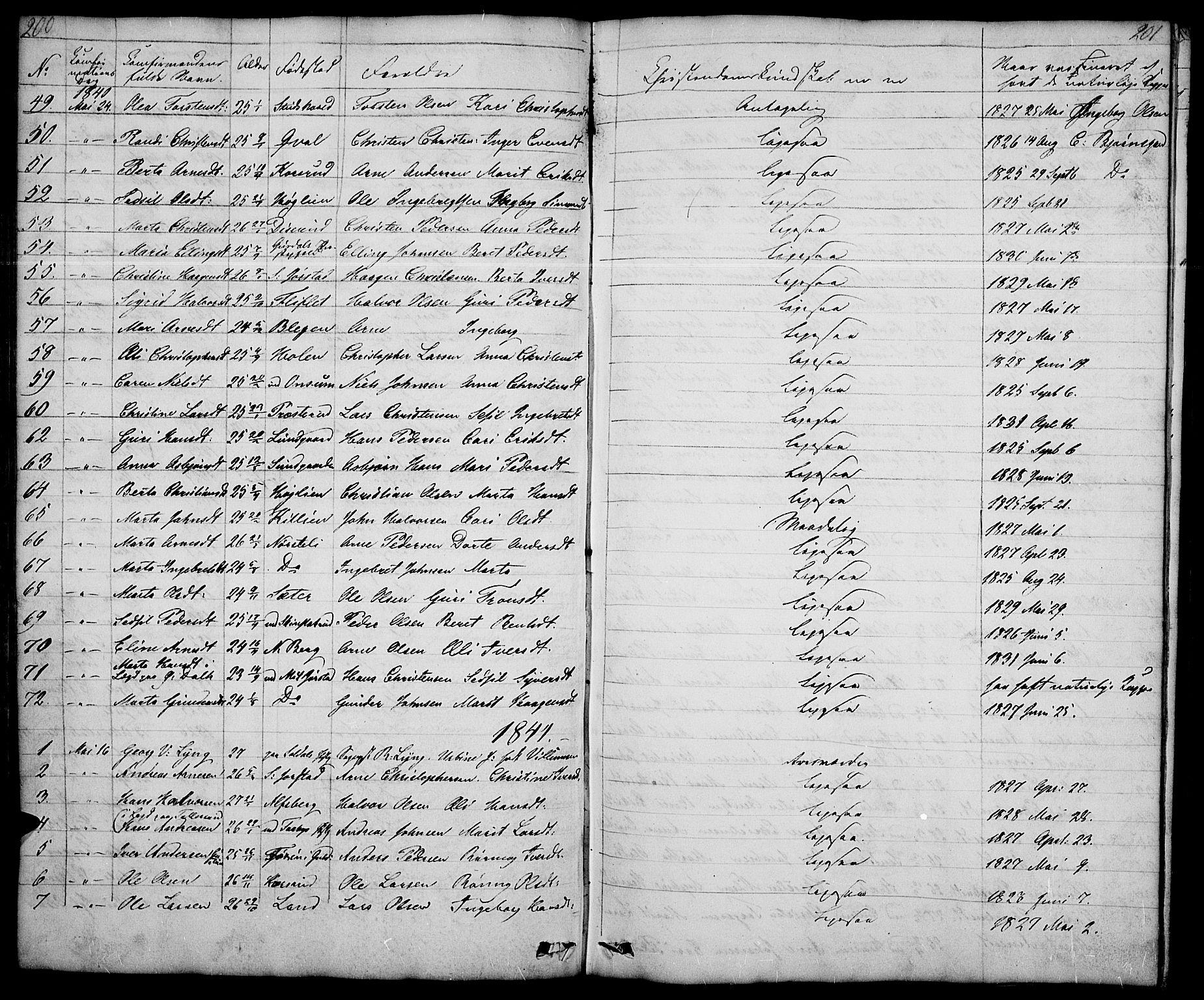 SAH, Fåberg prestekontor, Klokkerbok nr. 5, 1837-1864, s. 200-201