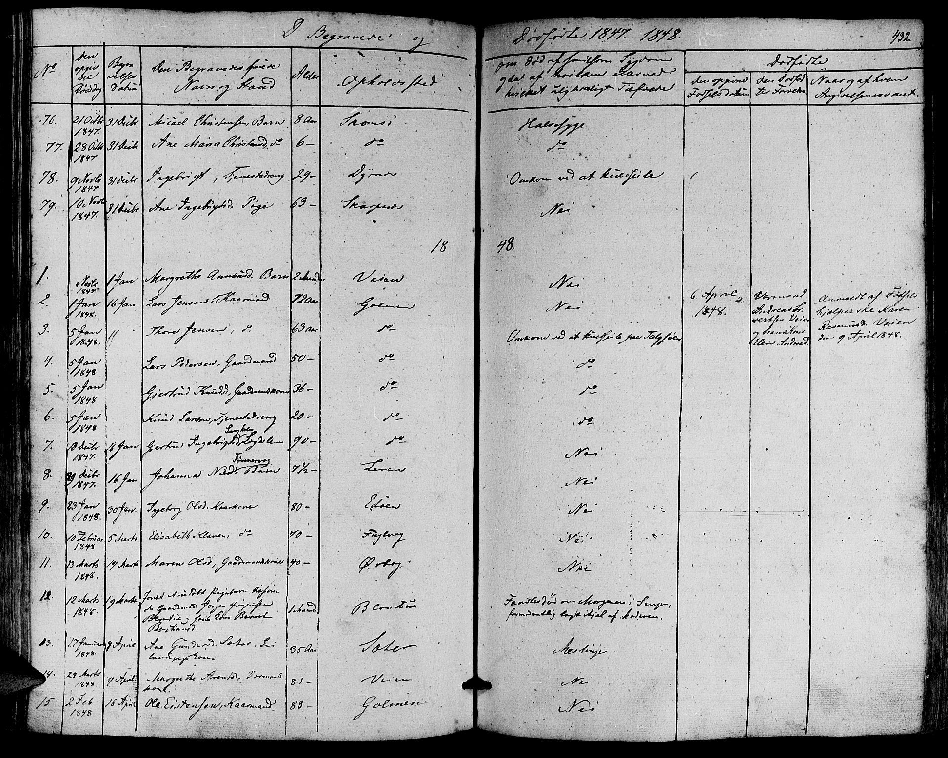SAT, Ministerialprotokoller, klokkerbøker og fødselsregistre - Møre og Romsdal, 581/L0936: Ministerialbok nr. 581A04, 1836-1852, s. 432