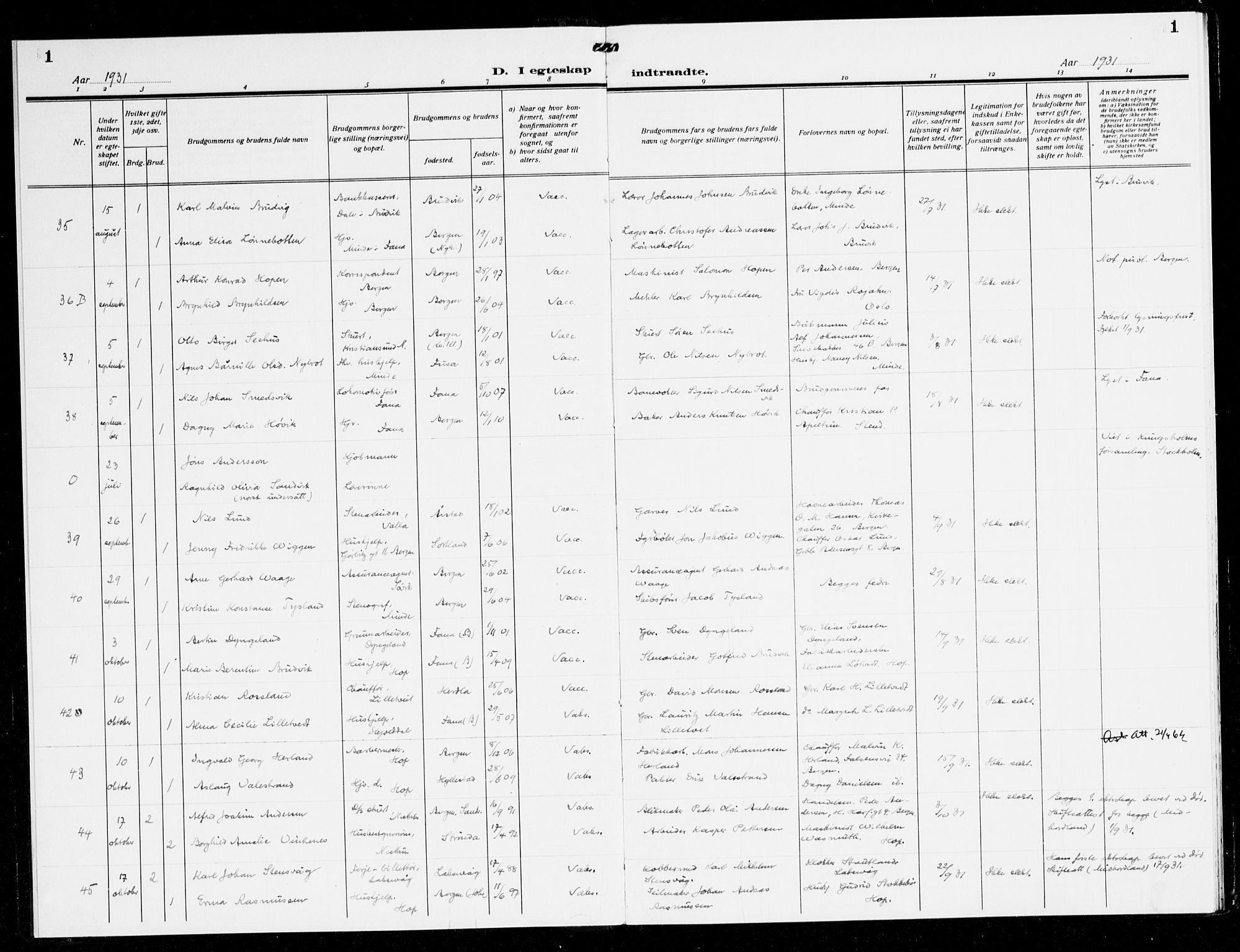 SAB, Fana Sokneprestembete, H/Haa/Haak/L0002: Ministerialbok nr. K 2, 1931-1938, s. 1