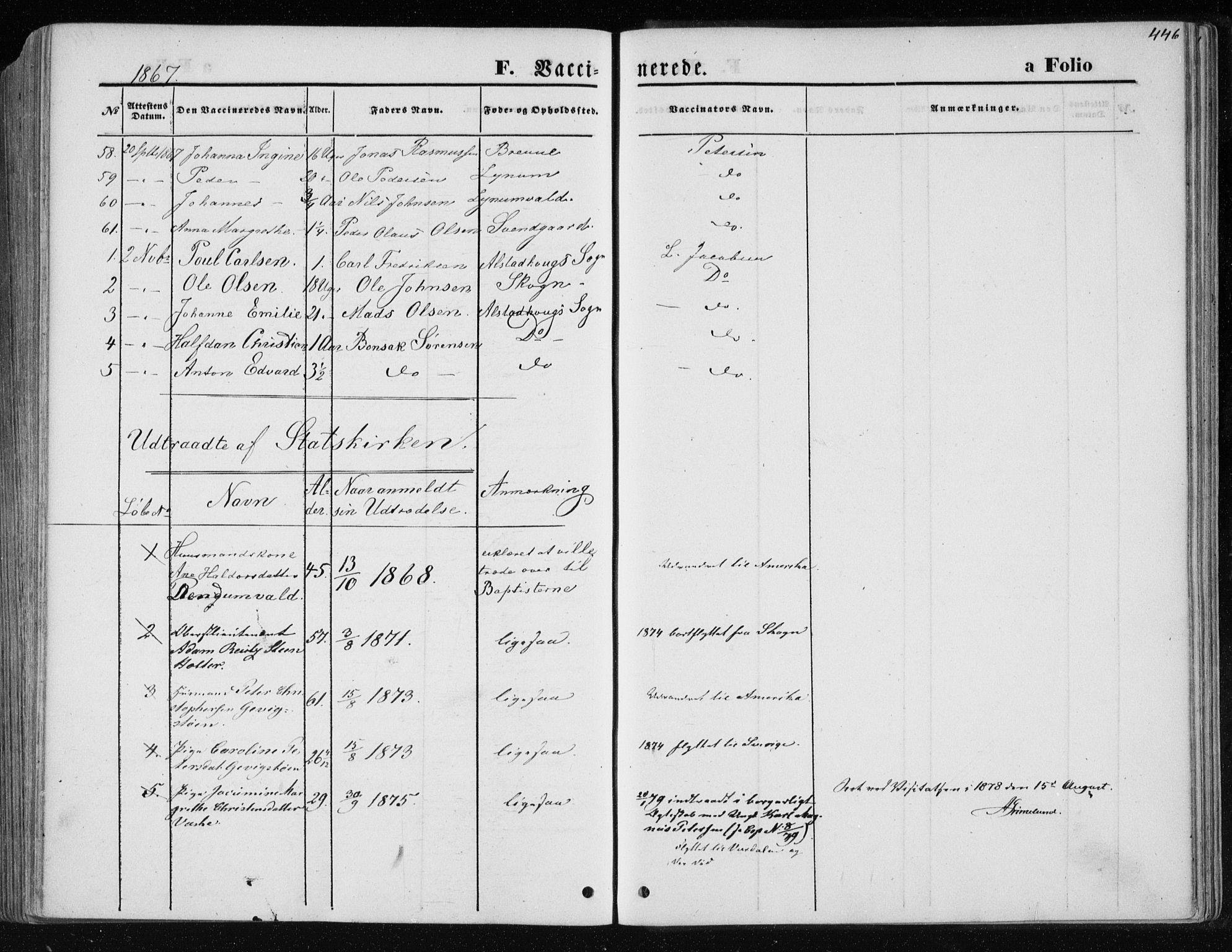 SAT, Ministerialprotokoller, klokkerbøker og fødselsregistre - Nord-Trøndelag, 717/L0157: Ministerialbok nr. 717A08 /1, 1863-1877, s. 446
