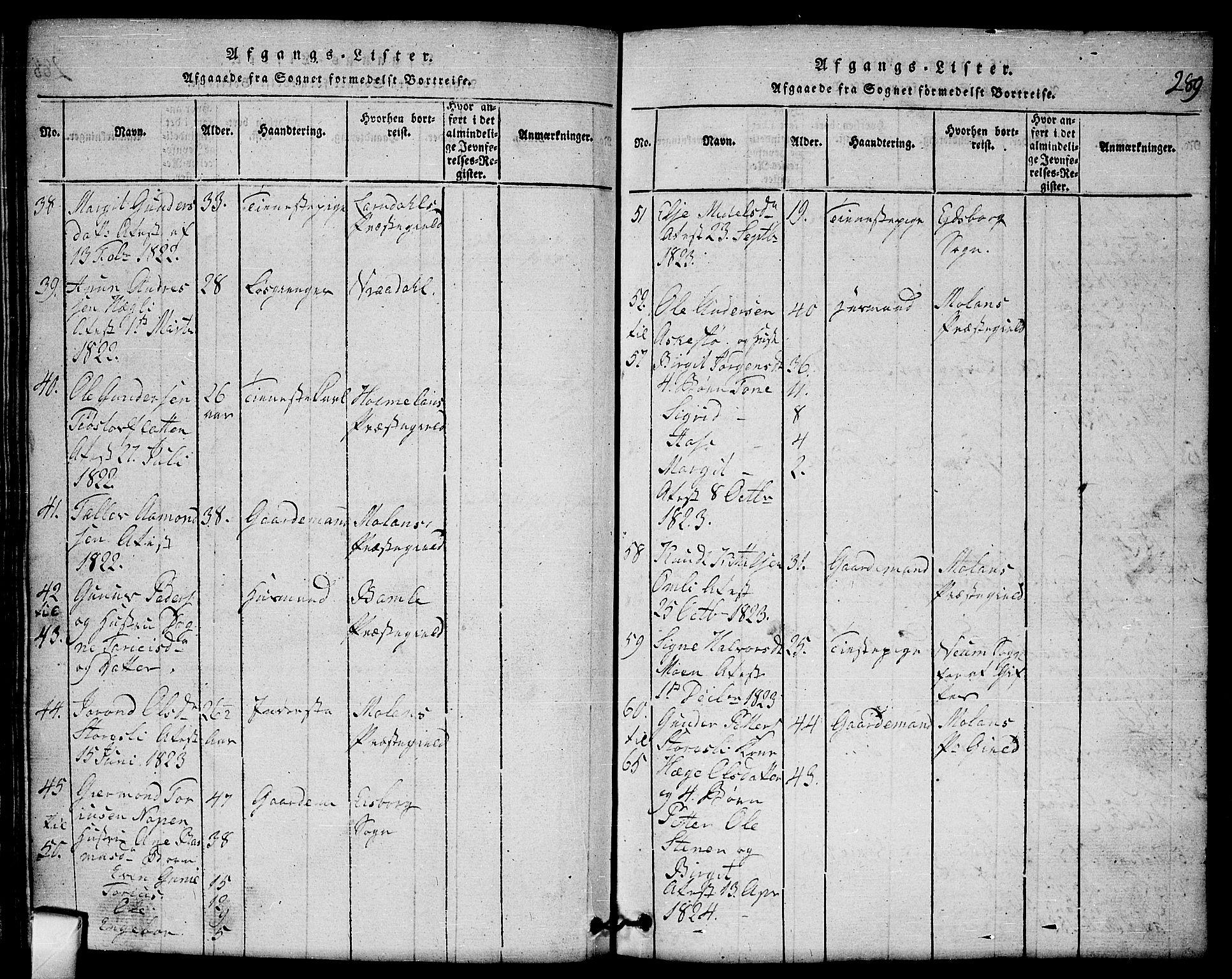 SAKO, Mo kirkebøker, G/Gb/L0001: Klokkerbok nr. II 1, 1814-1843, s. 289