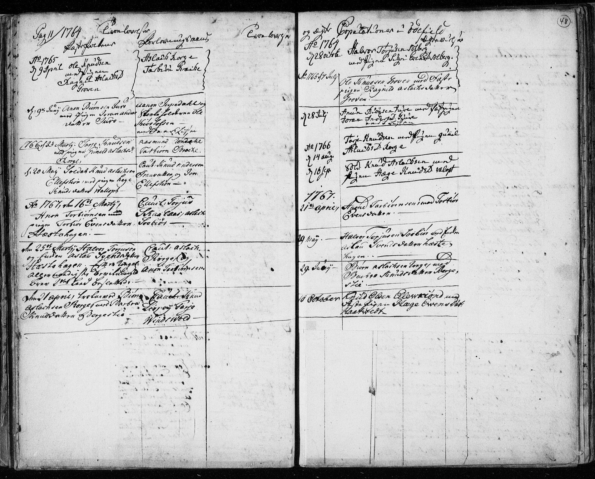 SAKO, Lårdal kirkebøker, F/Fa/L0003: Ministerialbok nr. I 3, 1754-1790, s. 48