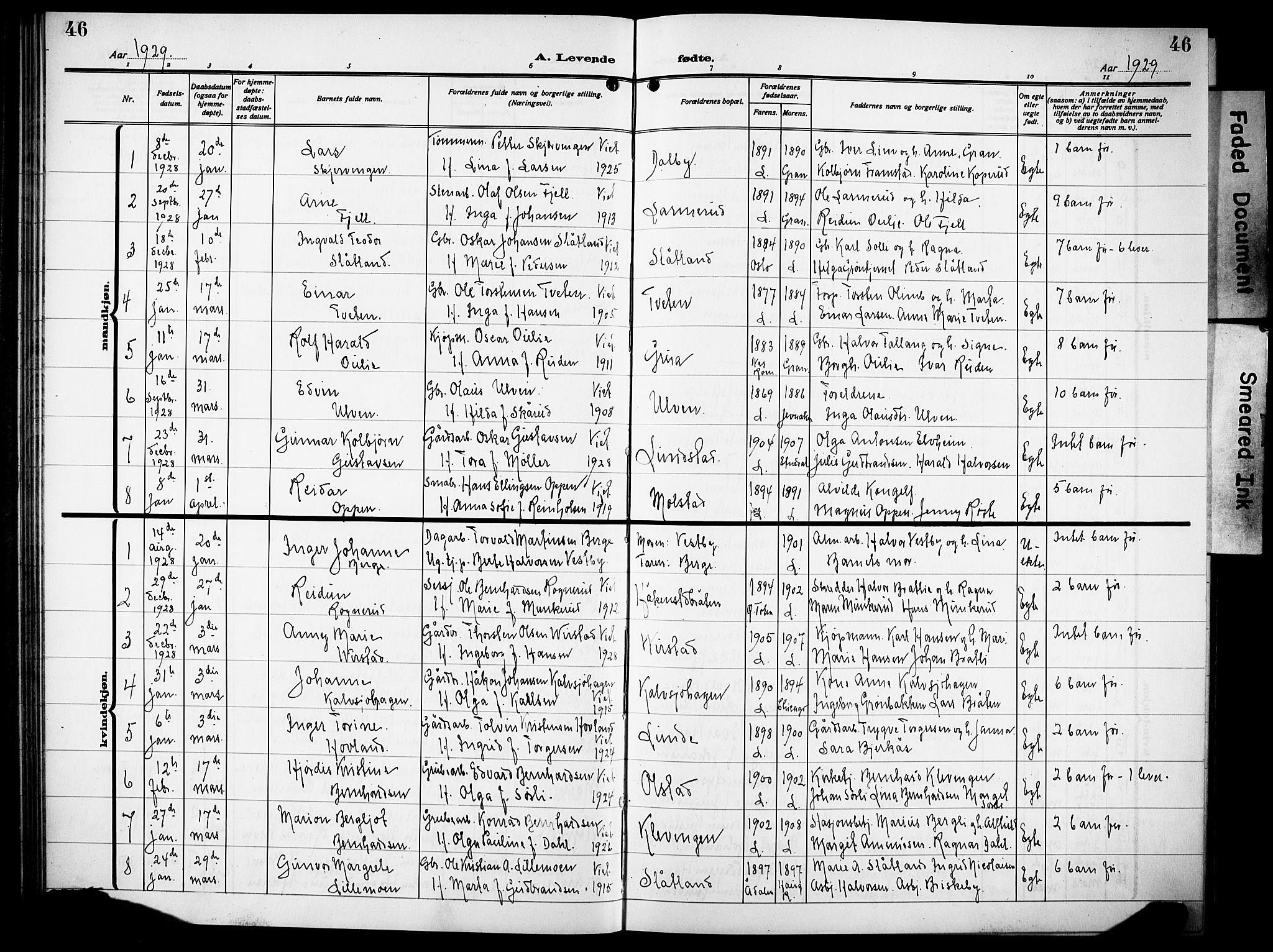 SAH, Lunner prestekontor, H/Ha/Hab/L0002: Klokkerbok nr. 2, 1923-1933, s. 46