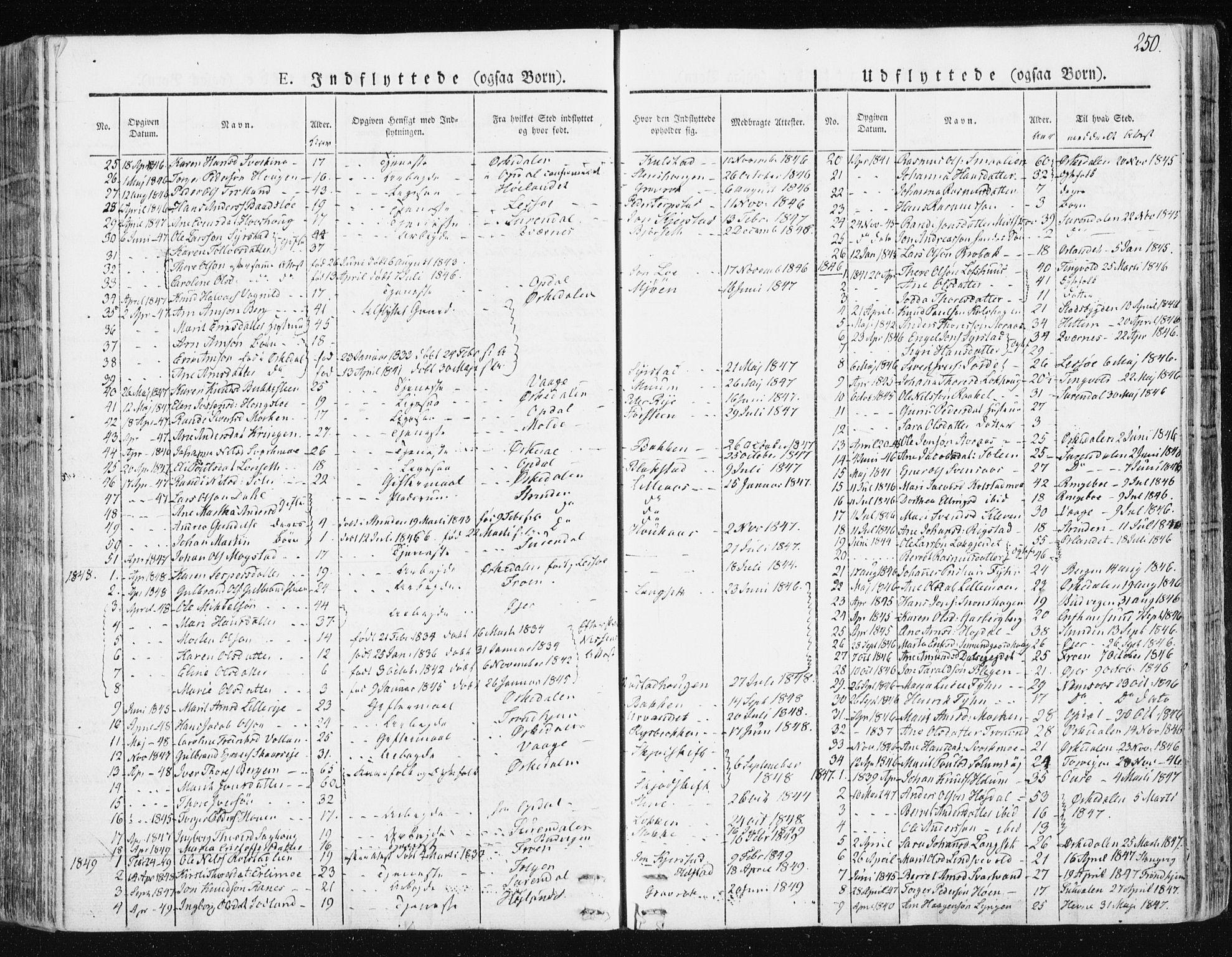 SAT, Ministerialprotokoller, klokkerbøker og fødselsregistre - Sør-Trøndelag, 672/L0855: Ministerialbok nr. 672A07, 1829-1860, s. 250