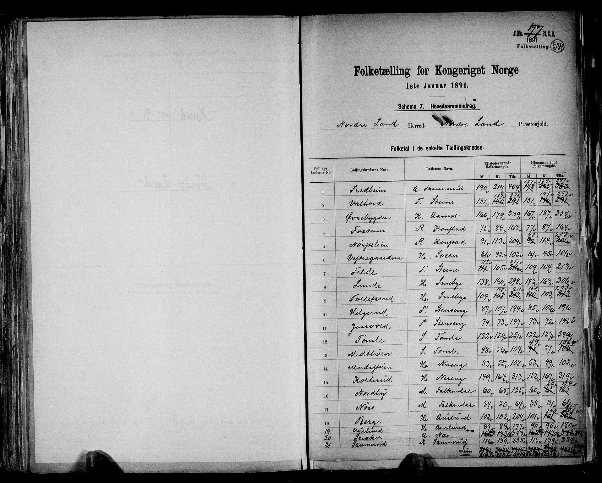 RA, Folketelling 1891 for 0538 Nordre Land herred, 1891, s. 2