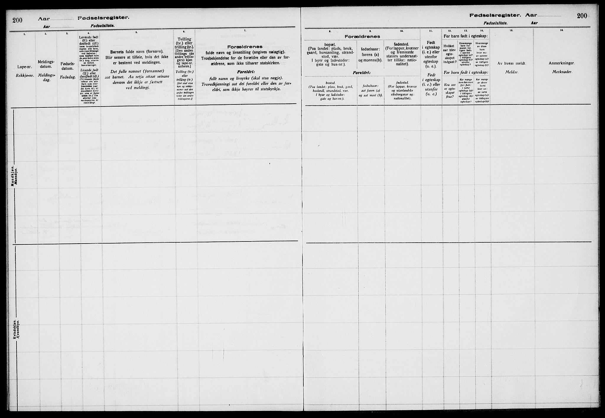 SAKO, Gjerpen kirkebøker, J/Ja/L0001: Fødselsregister nr. 1, 1916-1926, s. 200