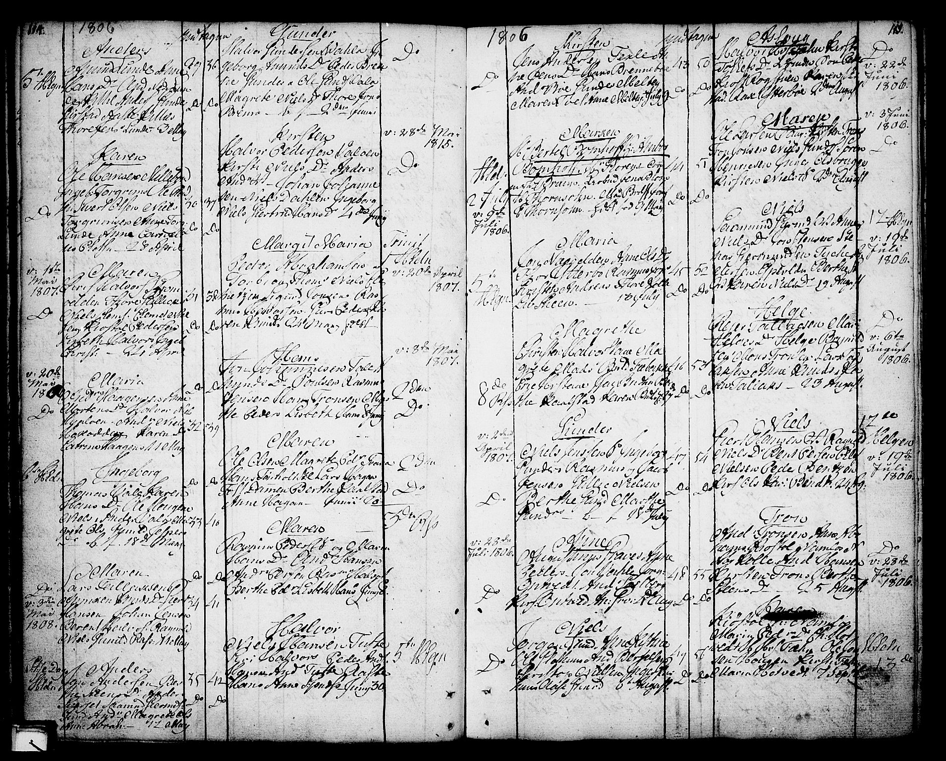 SAKO, Holla kirkebøker, F/Fa/L0002: Ministerialbok nr. 2, 1779-1814, s. 114-115