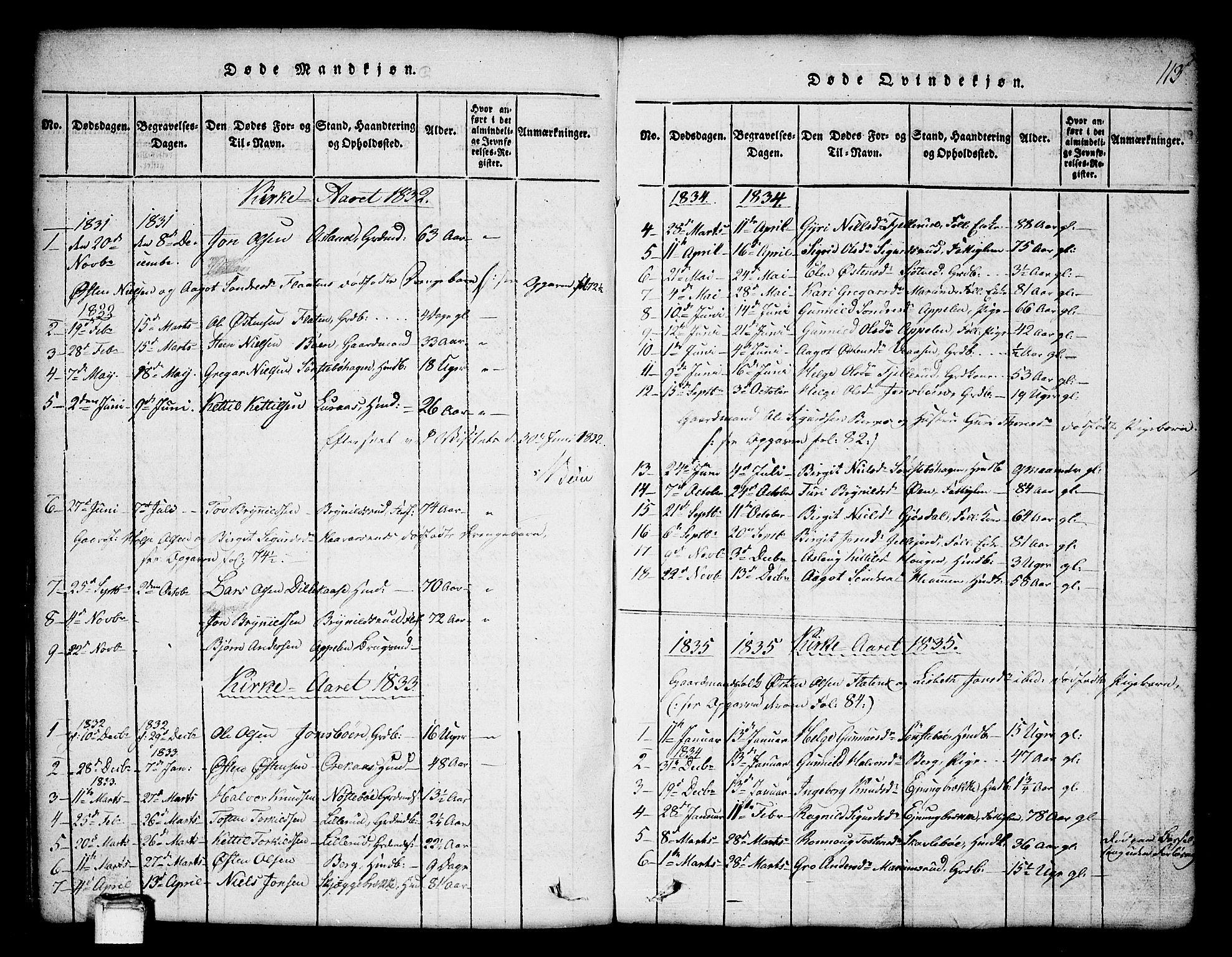SAKO, Tinn kirkebøker, G/Ga/L0001: Klokkerbok nr. I 1, 1815-1850, s. 113