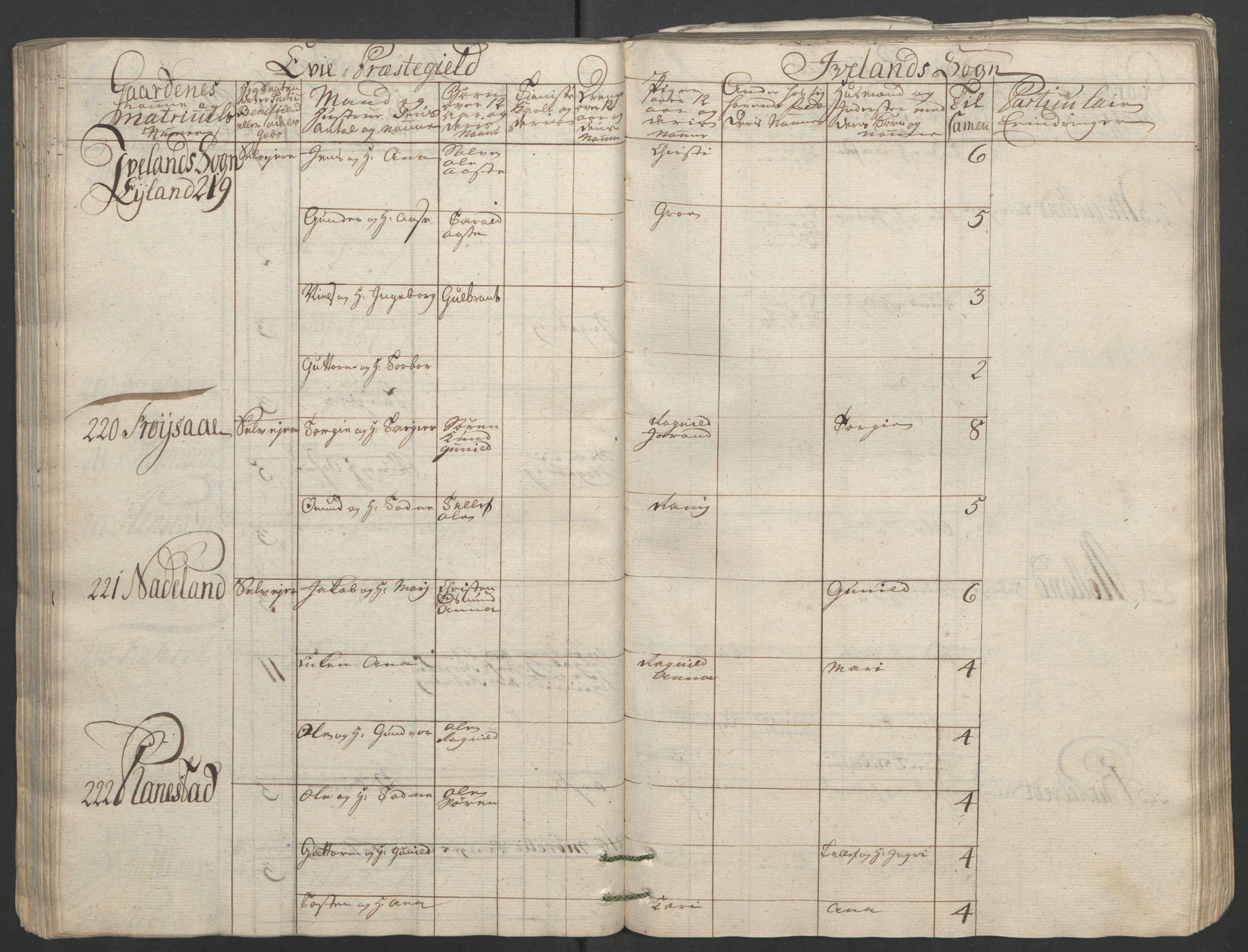 RA, Rentekammeret inntil 1814, Reviderte regnskaper, Fogderegnskap, R40/L2517: Ekstraskatten Råbyggelag, 1762-1763, s. 100