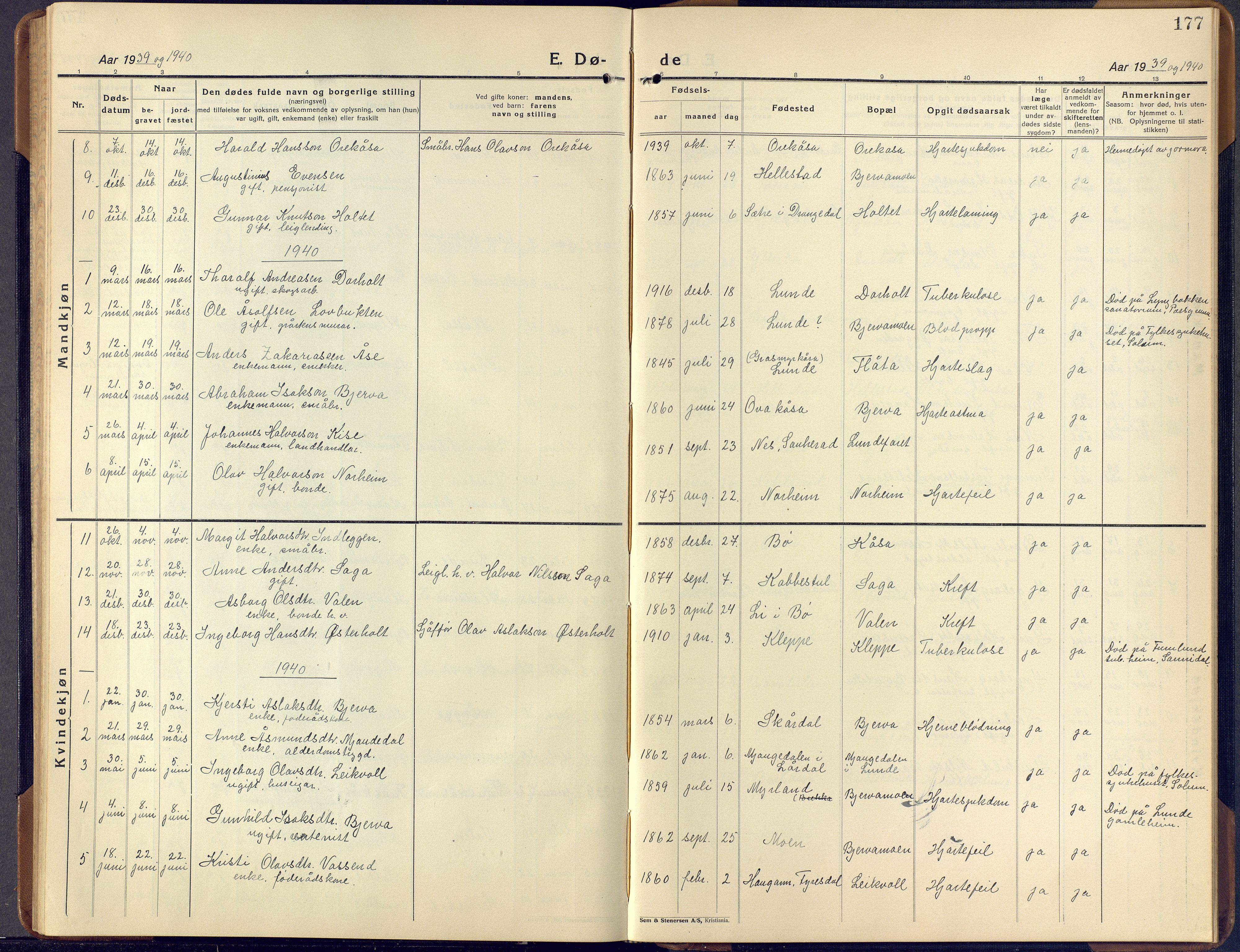 SAKO, Lunde kirkebøker, F/Fa/L0006: Ministerialbok nr. I 6, 1922-1940, s. 177